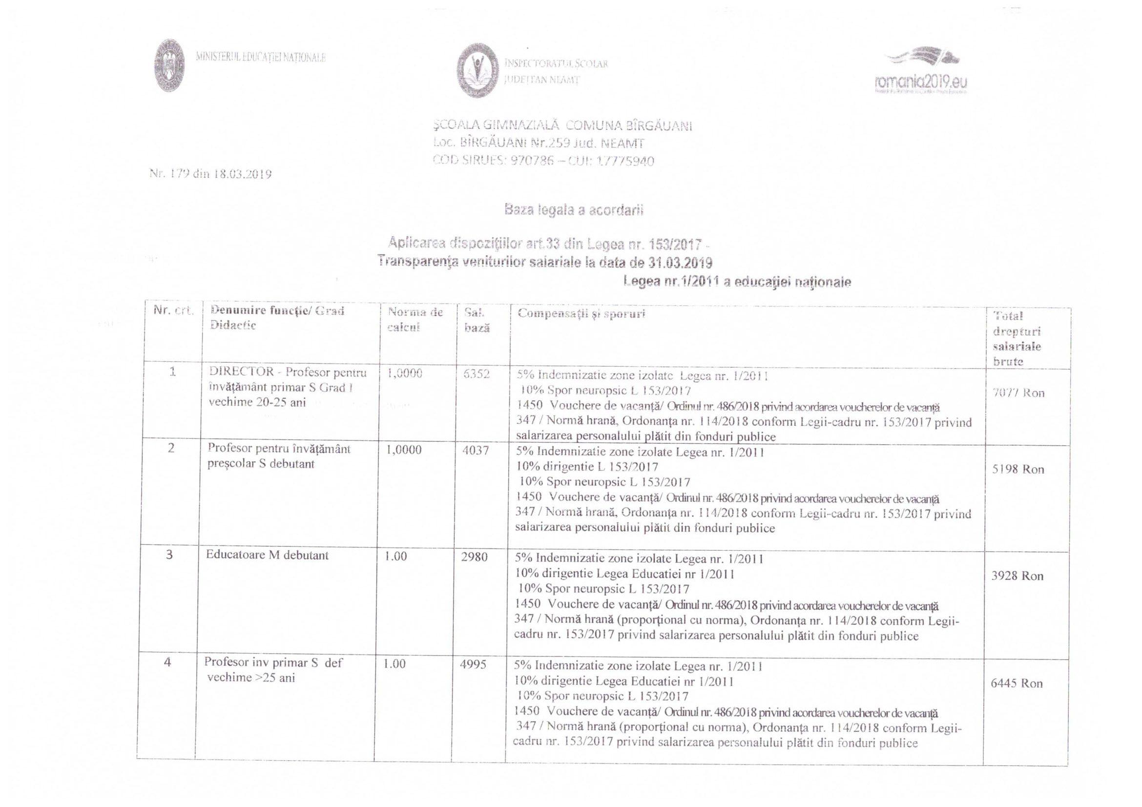 baza-legala-dispozitii-art-33-din-legea-nr-153-din-2017-1