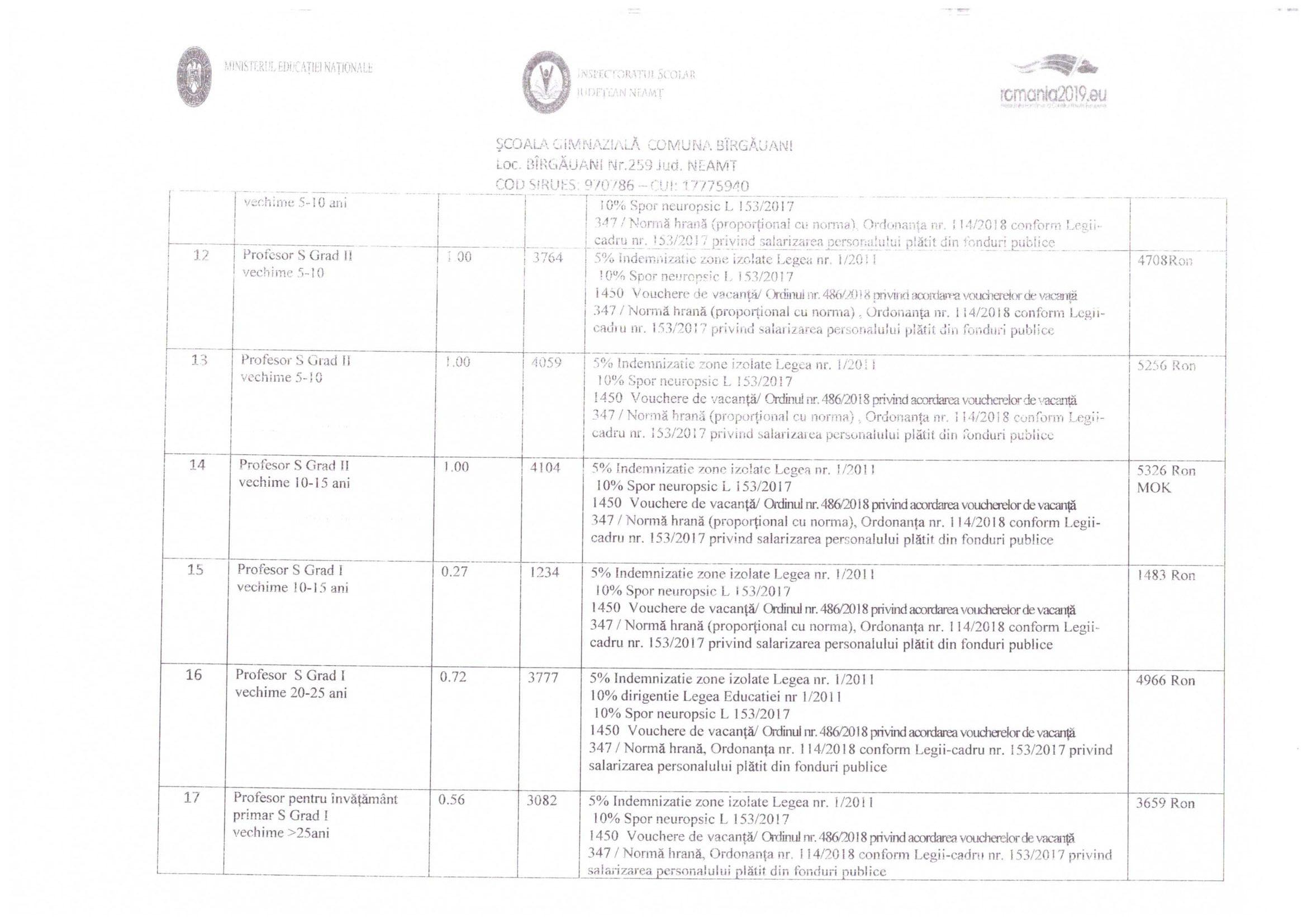 baza-legala-dispozitii-art-33-din-legea-nr-153-din-2017-3