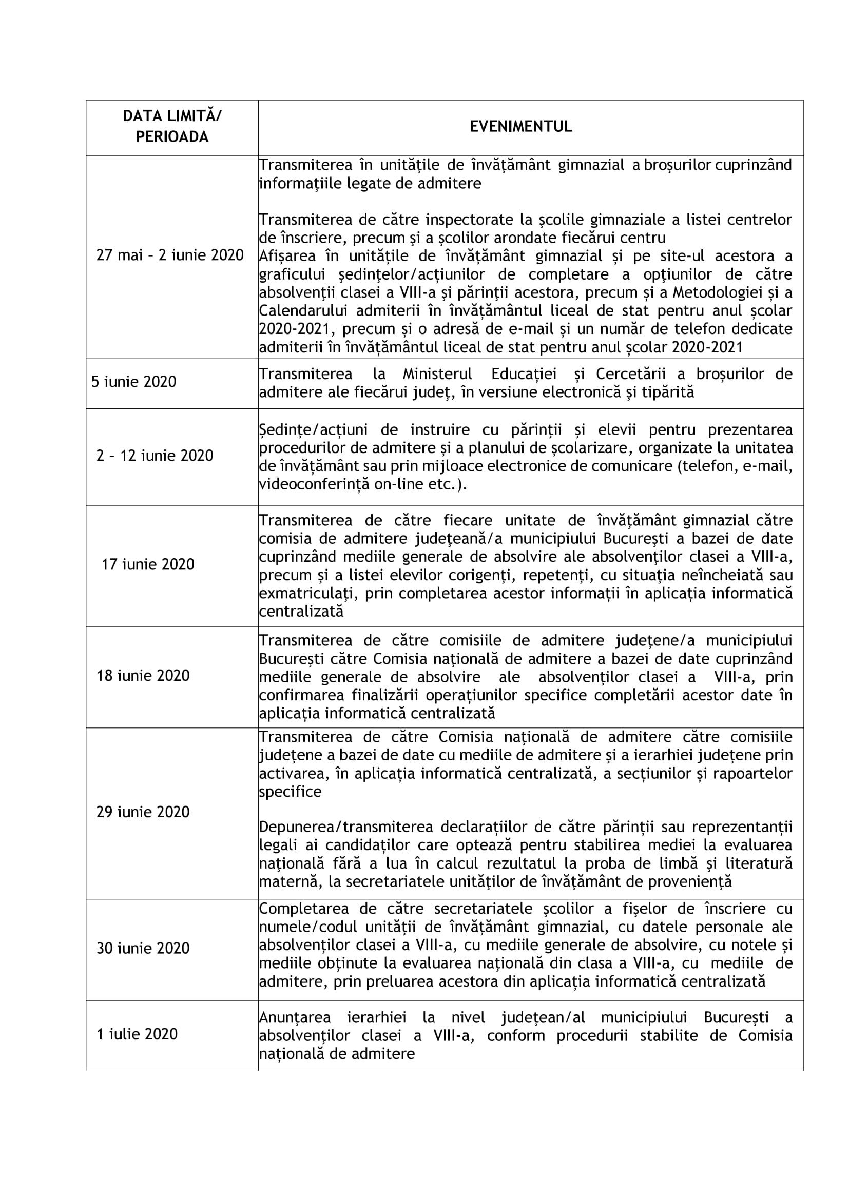 calendar-admitere-licee-2