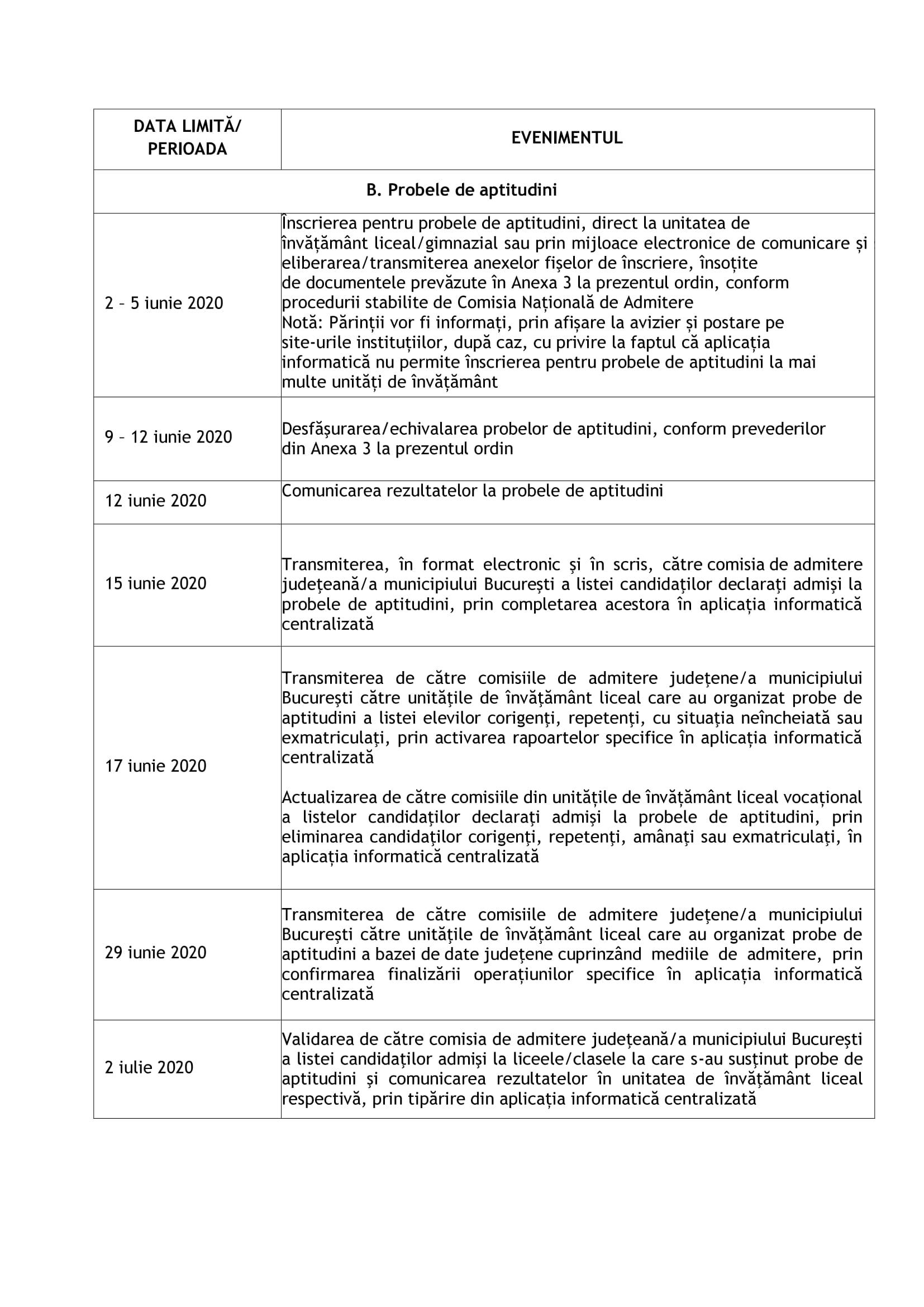 calendar-admitere-licee-3