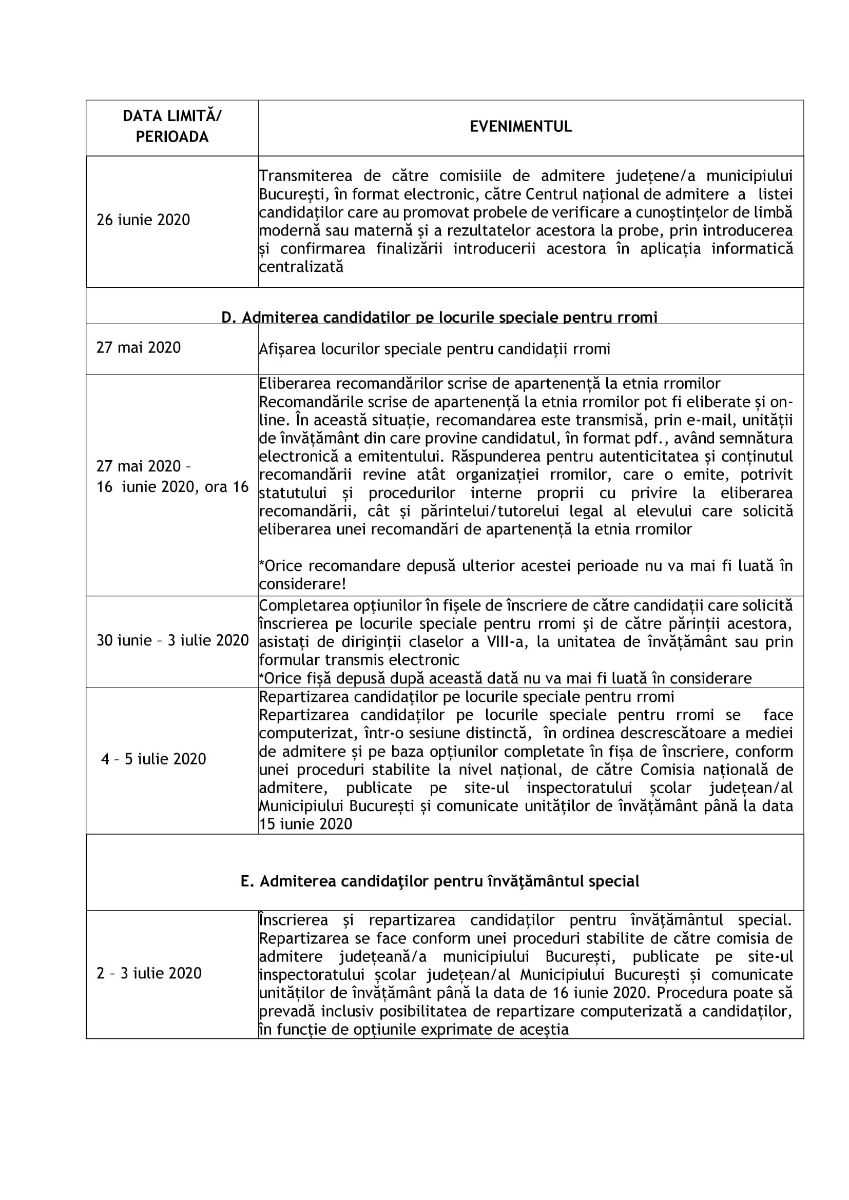calendar-admitere-licee-5