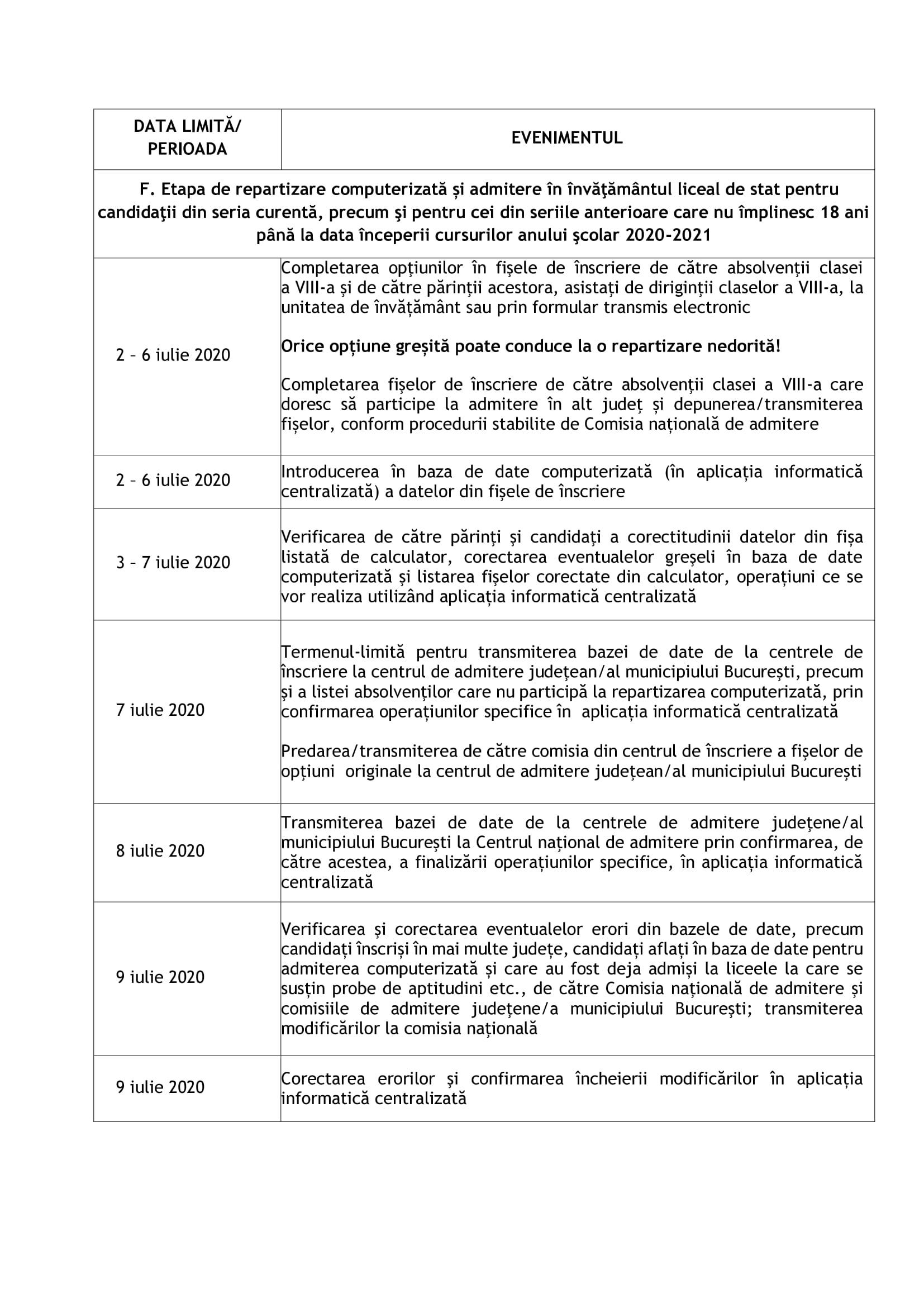 calendar-admitere-licee-6