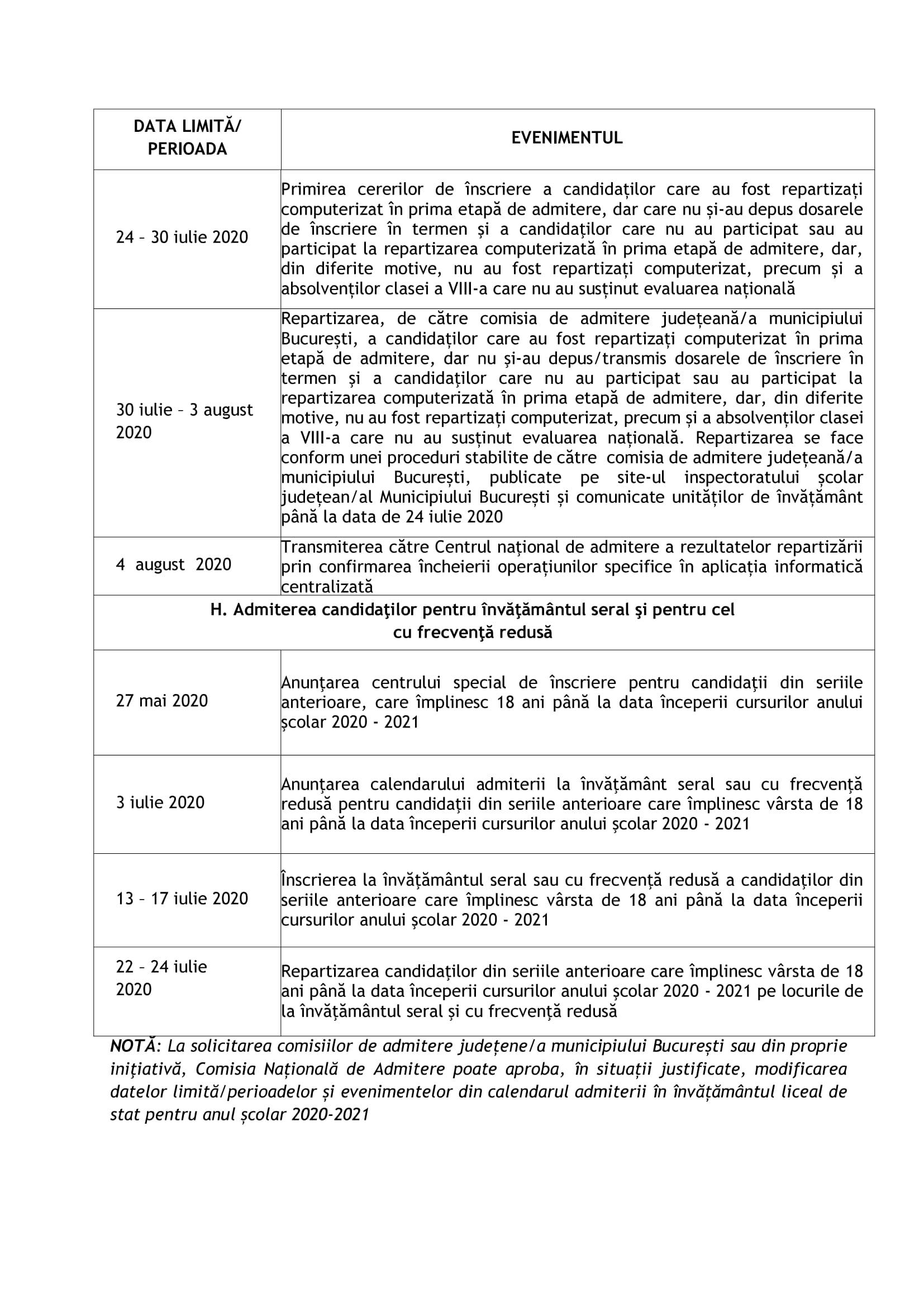 calendar-admitere-licee-8