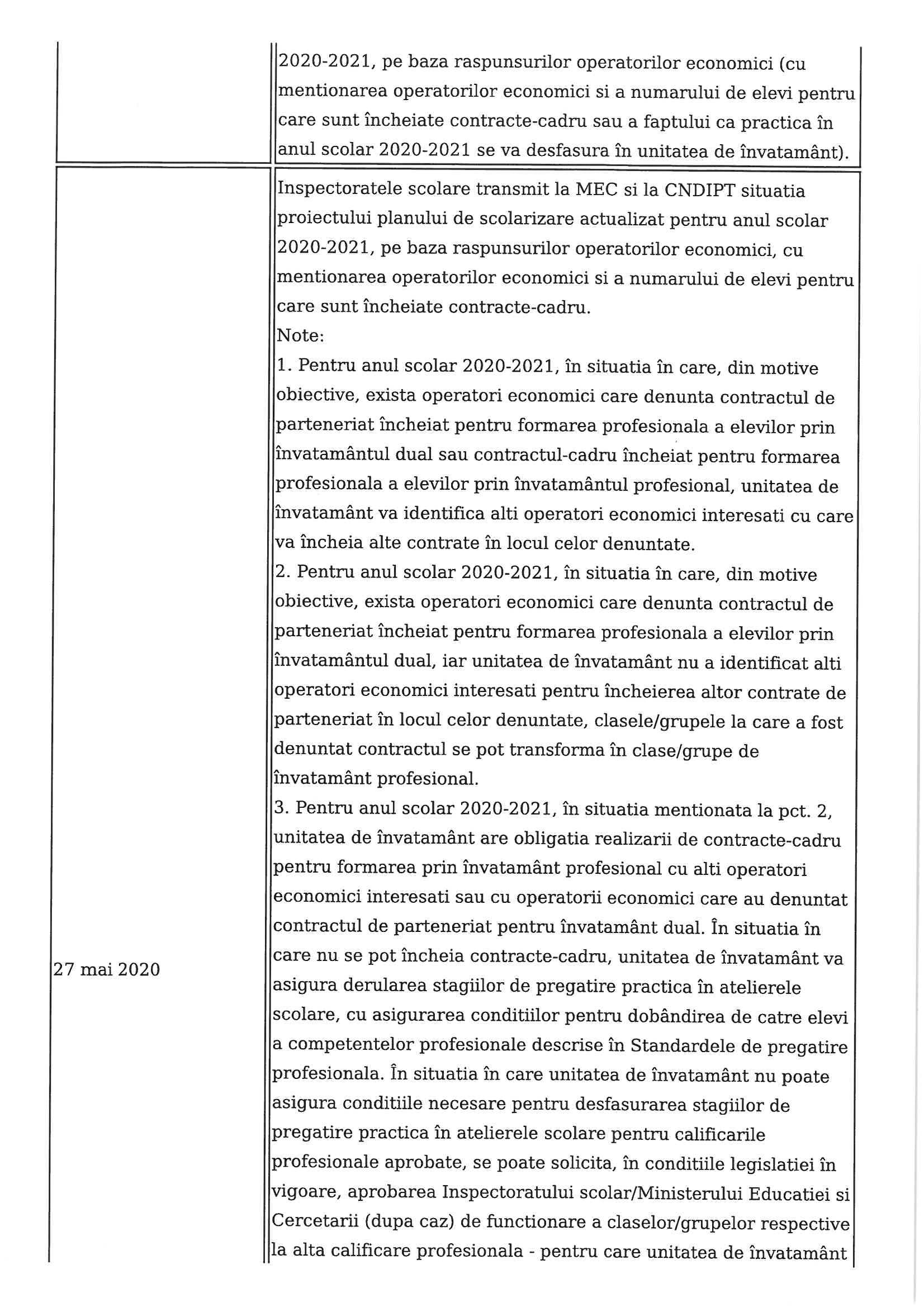 calendar-admitere-scoli-profesionale-05