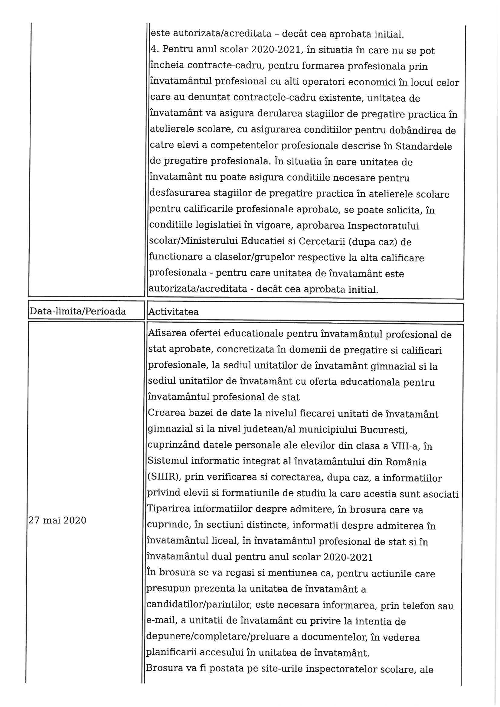 calendar-admitere-scoli-profesionale-06