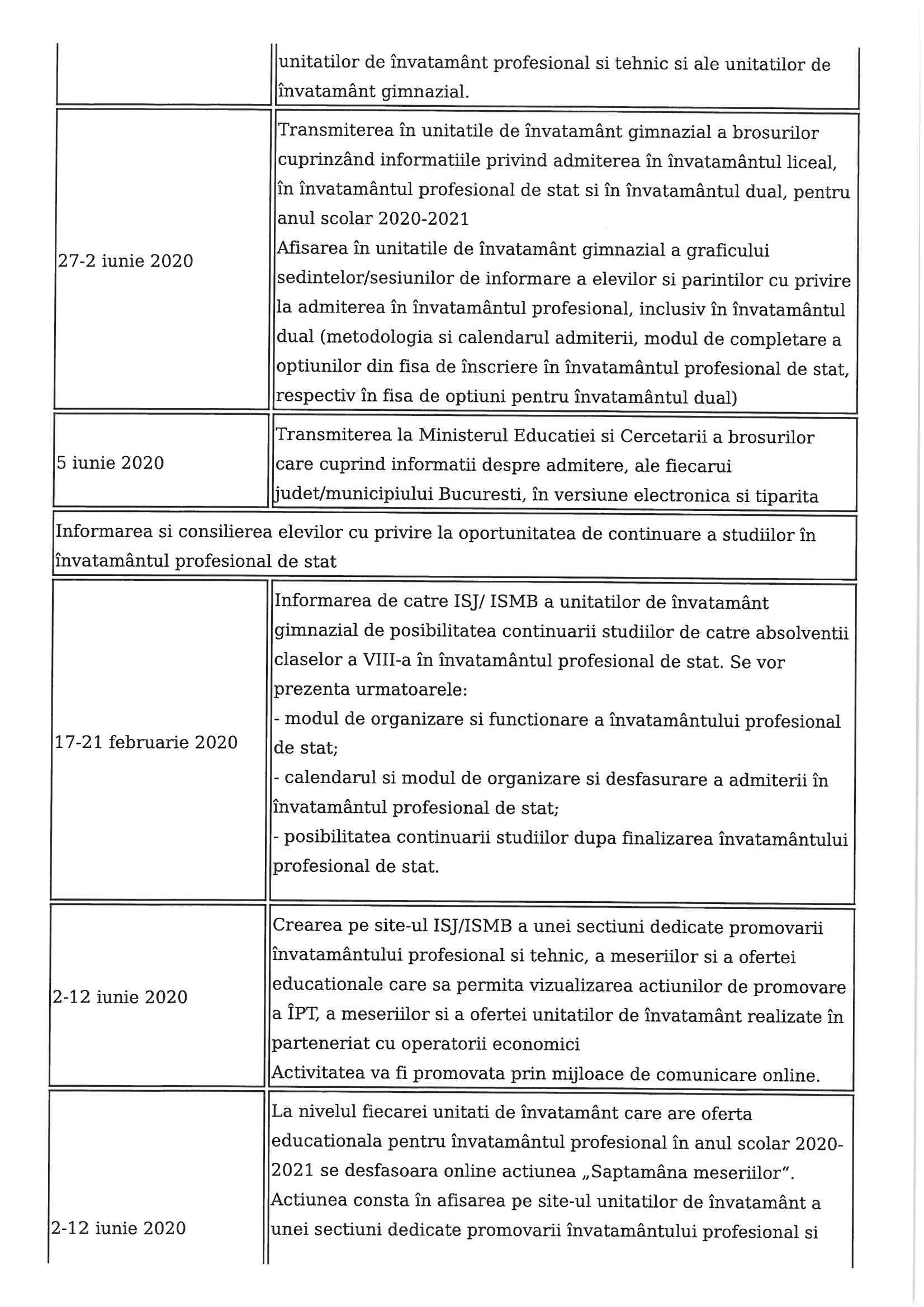calendar-admitere-scoli-profesionale-07