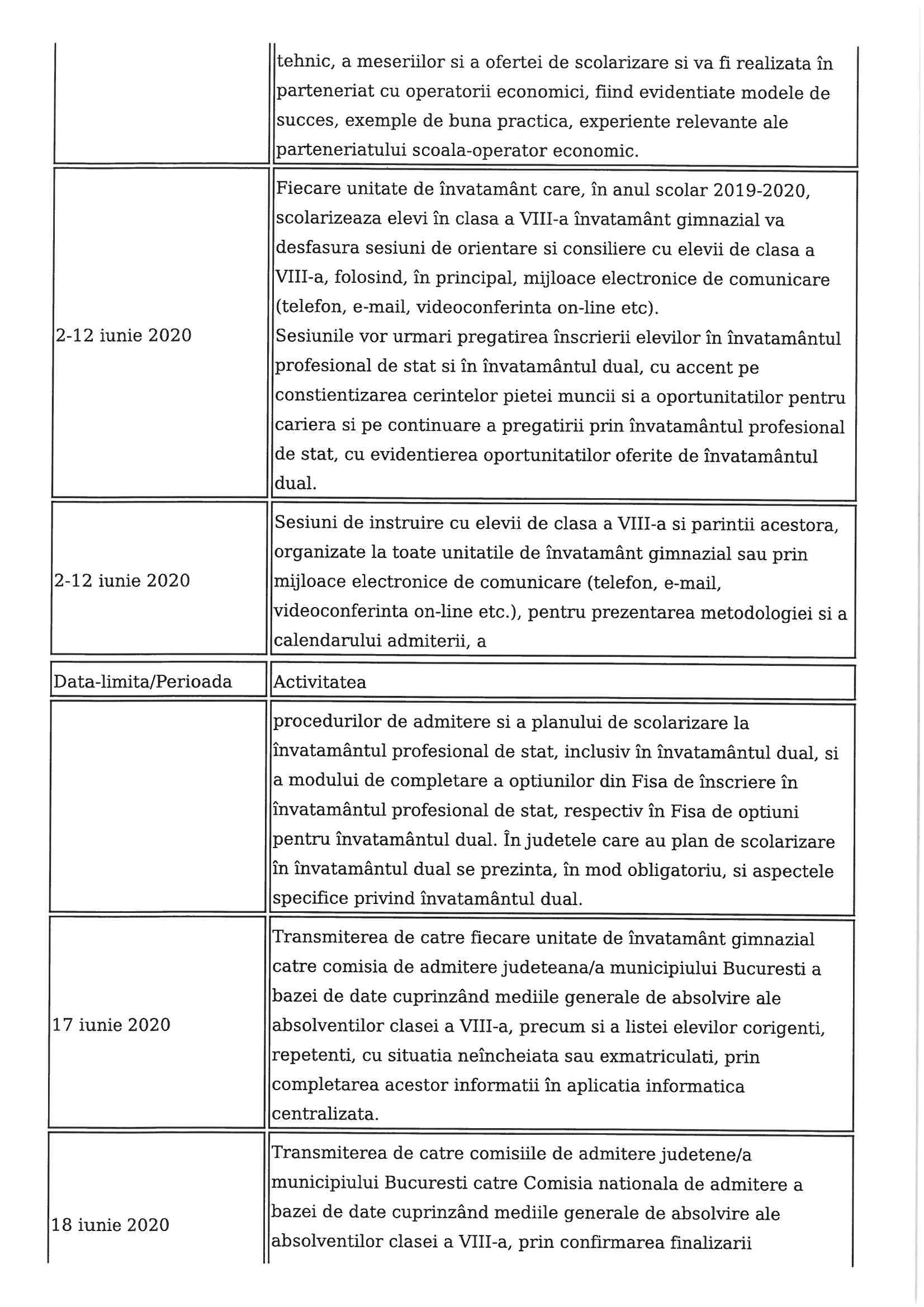 calendar-admitere-scoli-profesionale-08