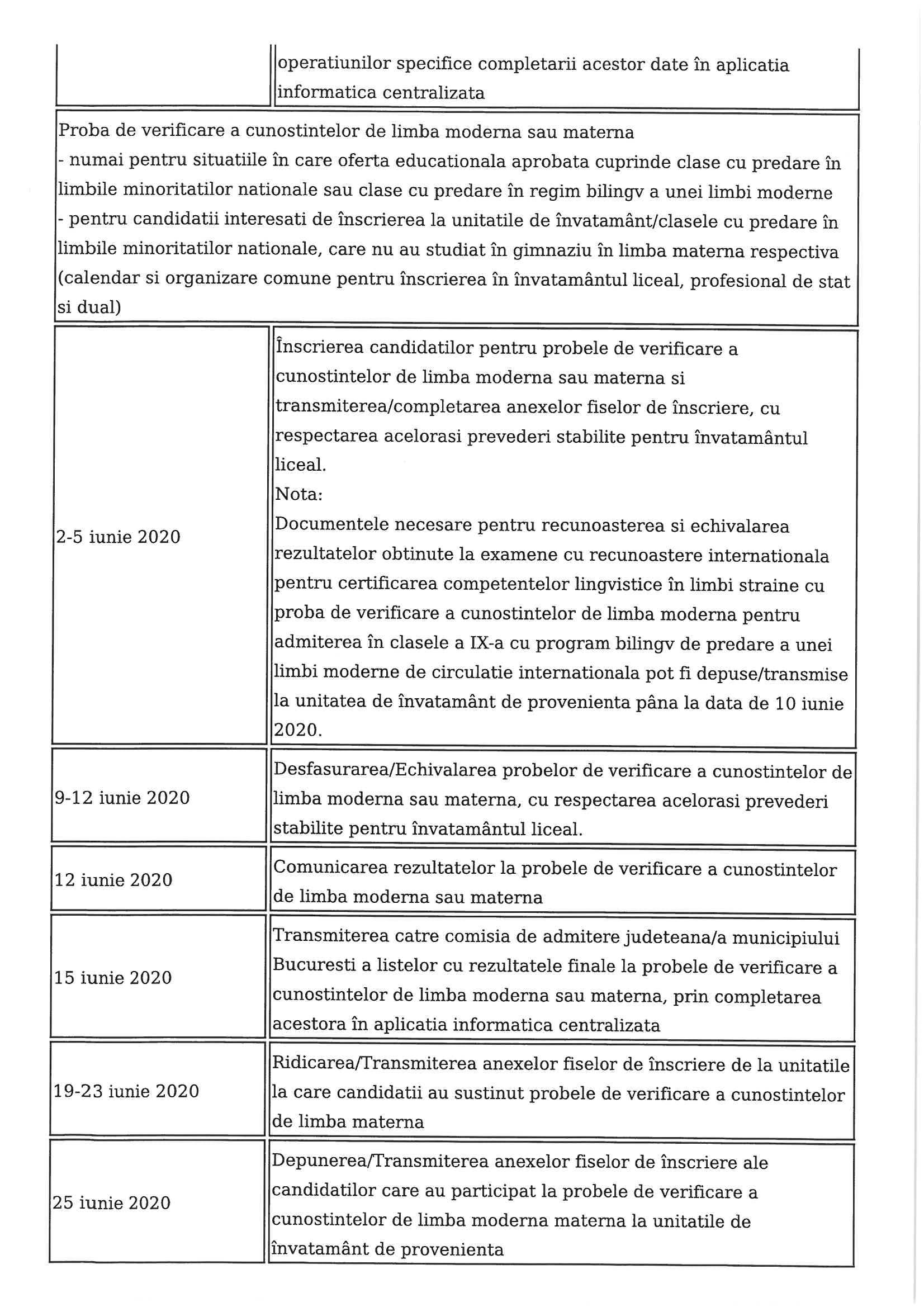 calendar-admitere-scoli-profesionale-09