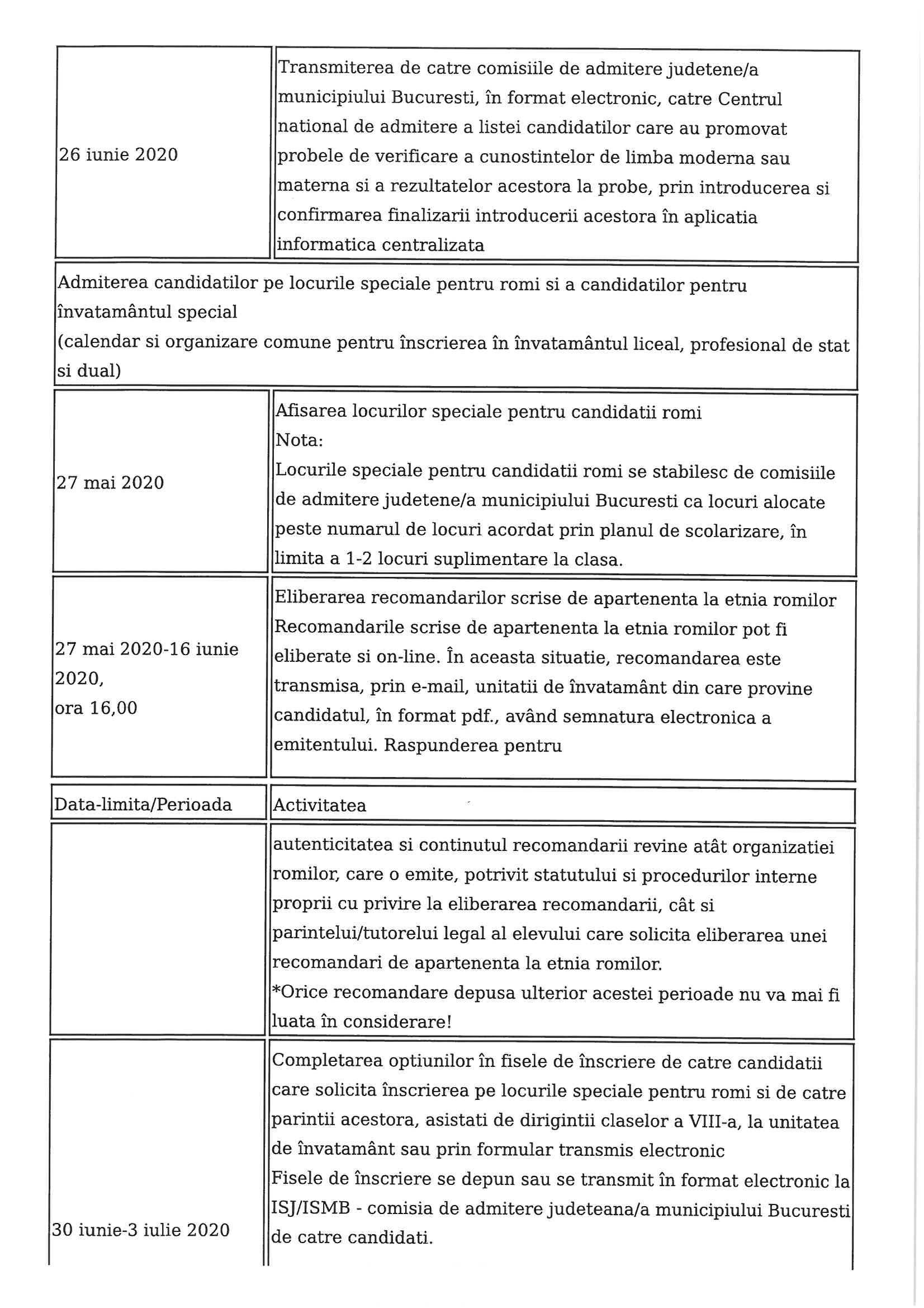 calendar-admitere-scoli-profesionale-10