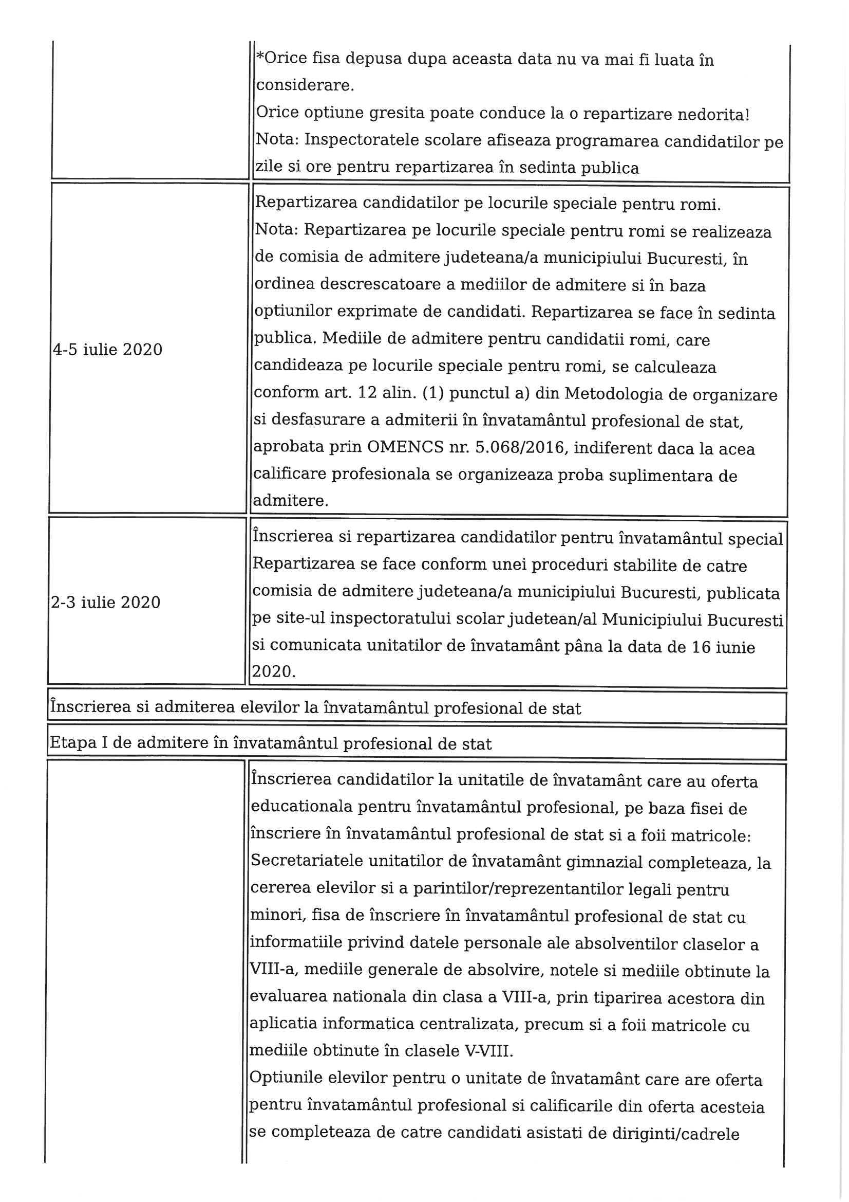 calendar-admitere-scoli-profesionale-11
