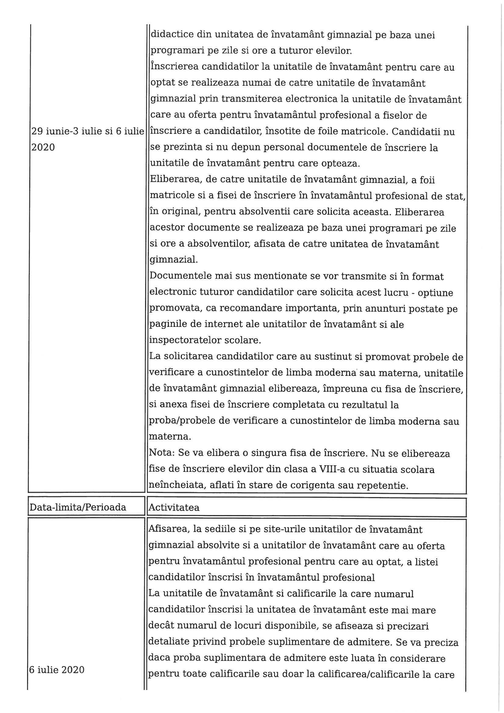 calendar-admitere-scoli-profesionale-12