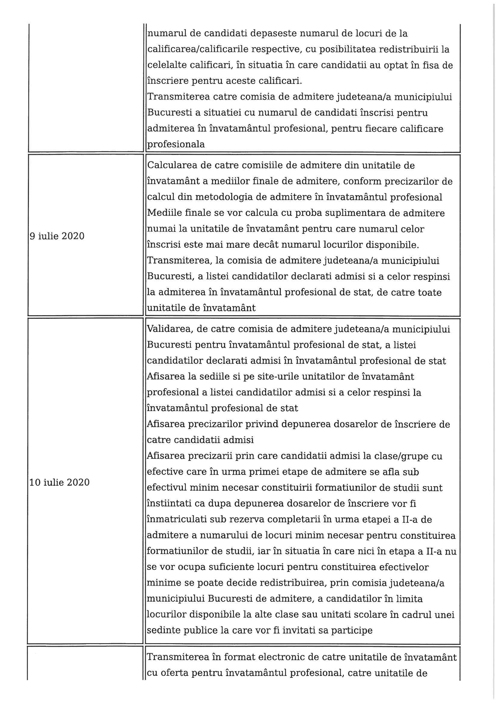 calendar-admitere-scoli-profesionale-13