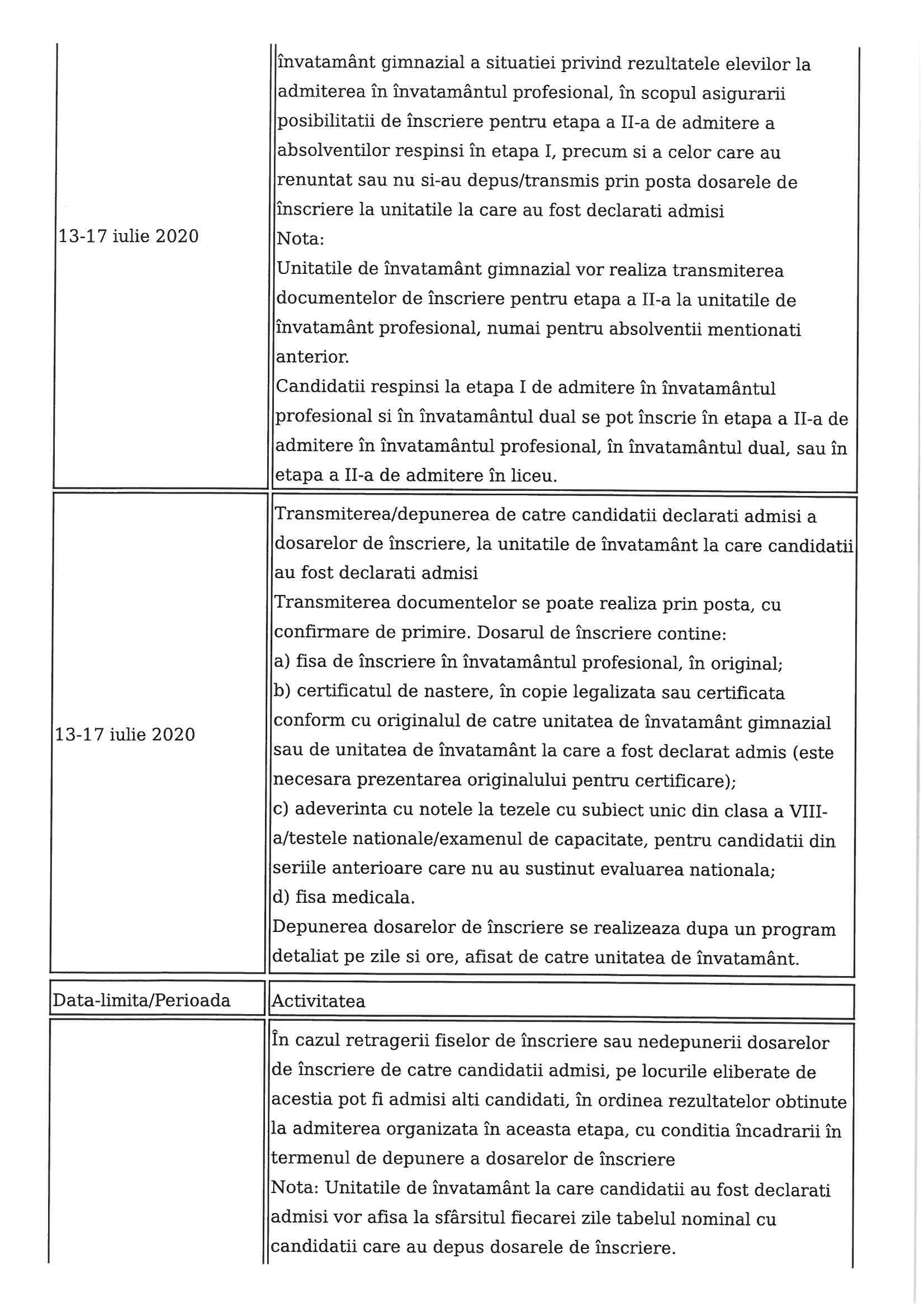 calendar-admitere-scoli-profesionale-14