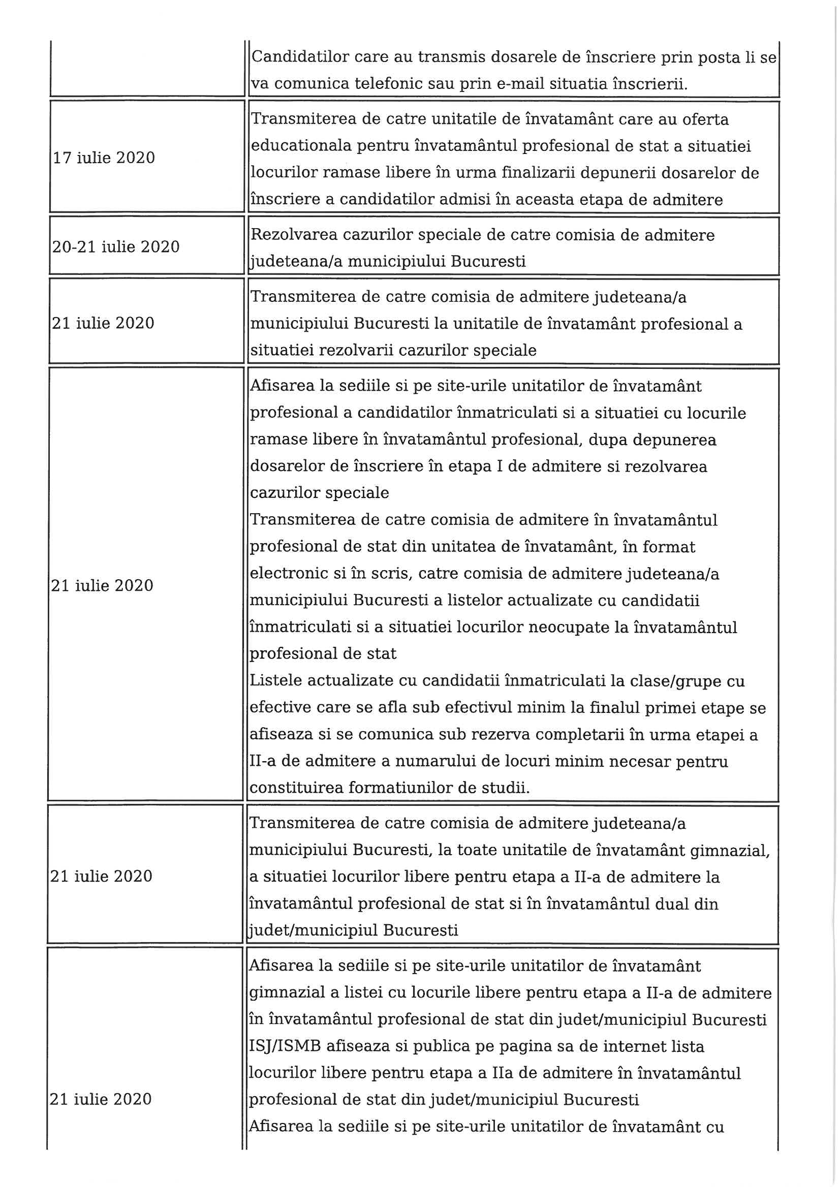 calendar-admitere-scoli-profesionale-15