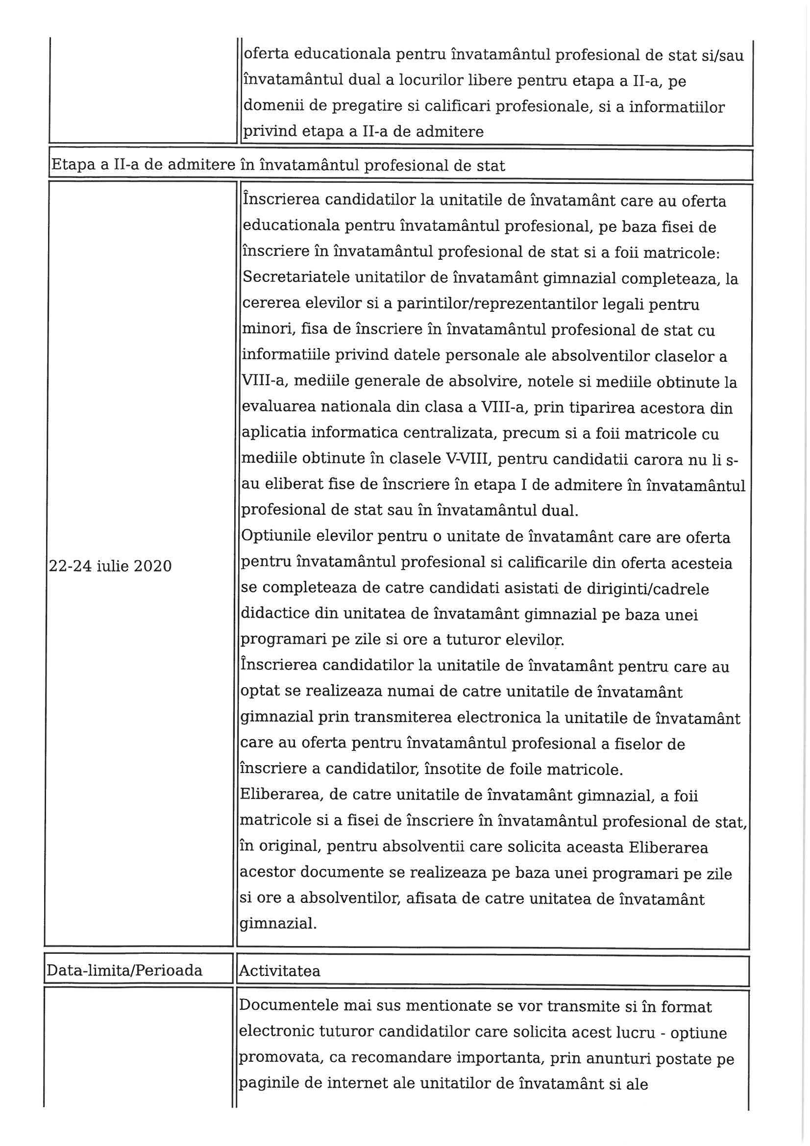 calendar-admitere-scoli-profesionale-16