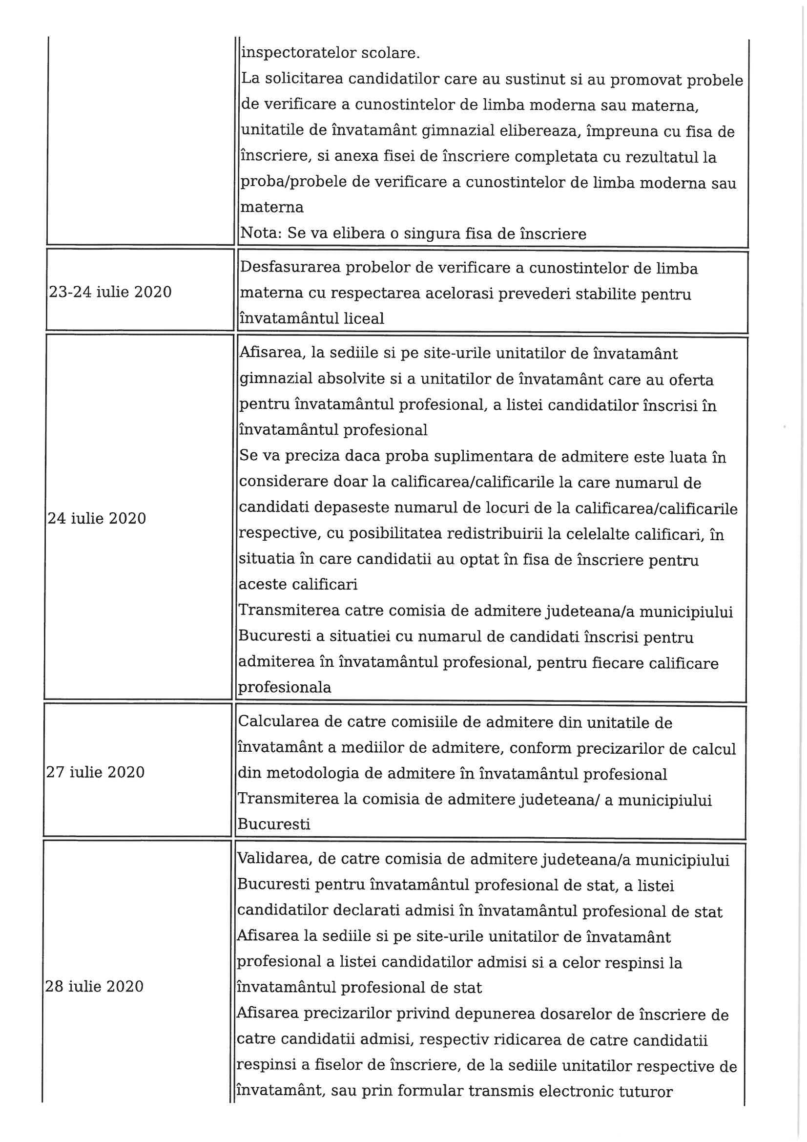 calendar-admitere-scoli-profesionale-17