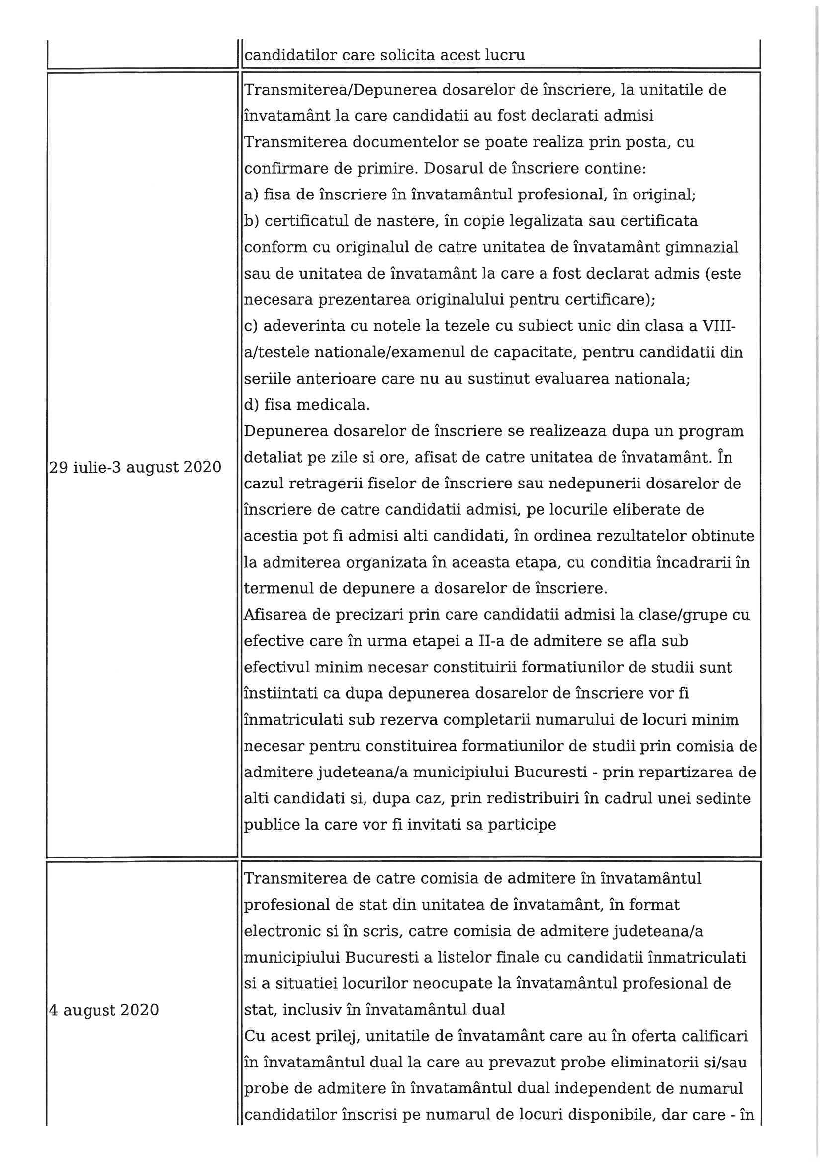 calendar-admitere-scoli-profesionale-18
