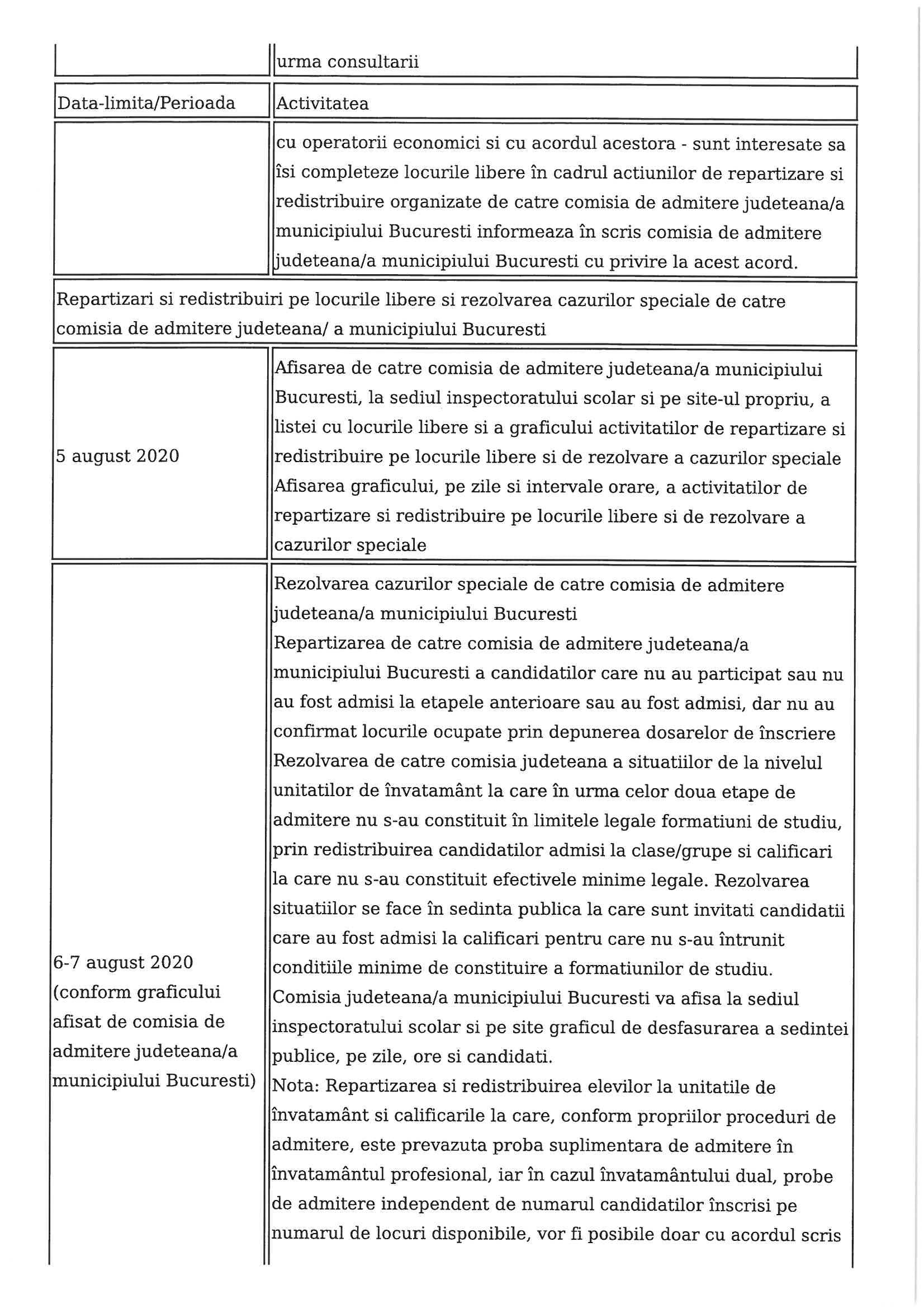 calendar-admitere-scoli-profesionale-19