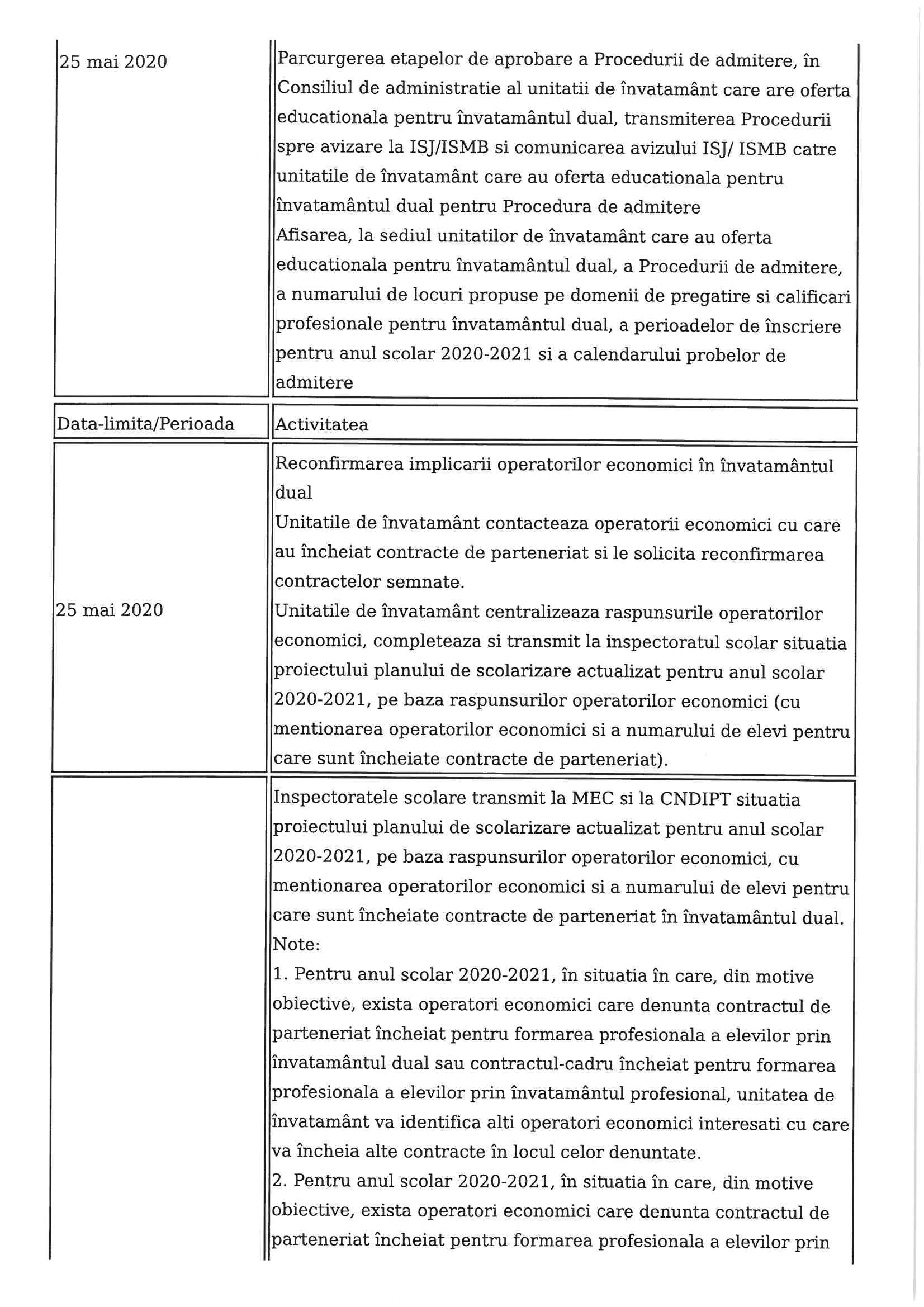 calendar-admitere-scoli-profesionale-21
