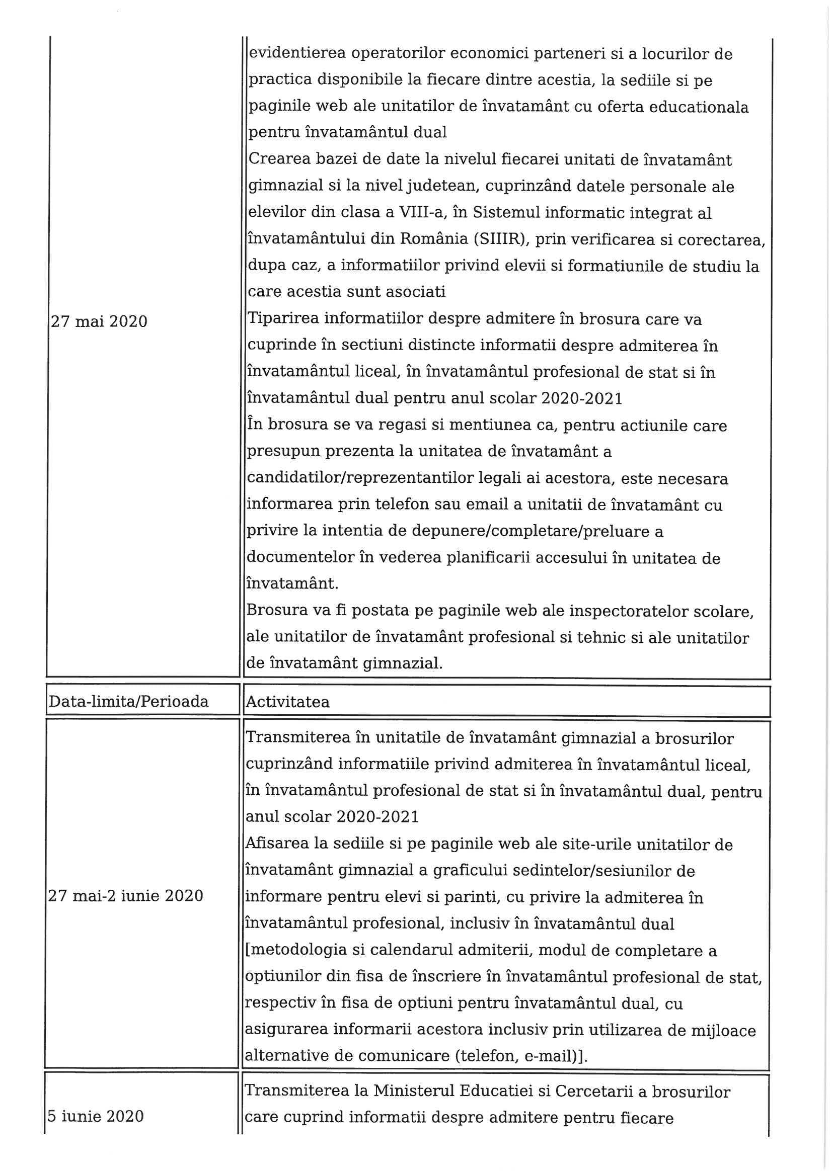 calendar-admitere-scoli-profesionale-23