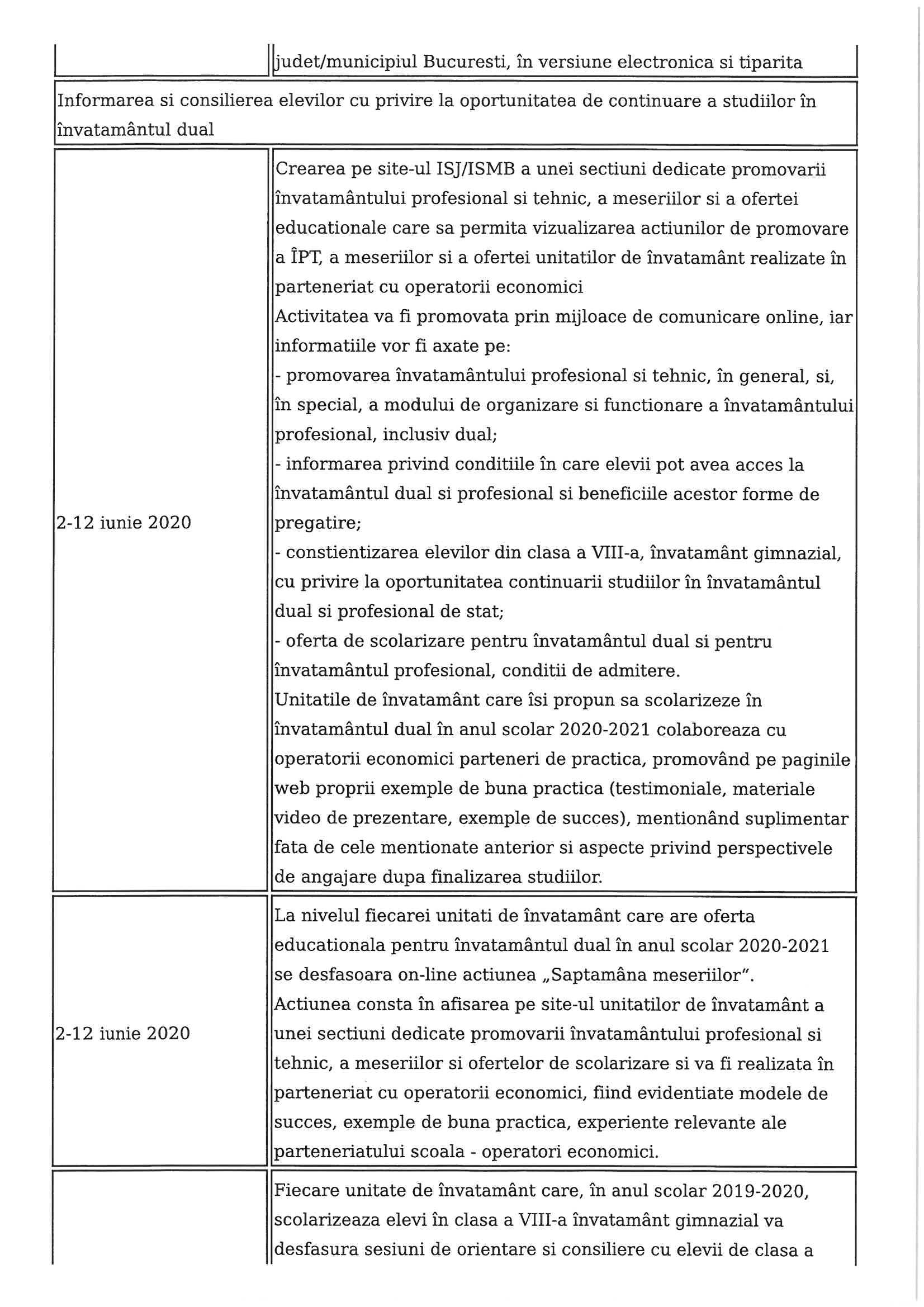 calendar-admitere-scoli-profesionale-24