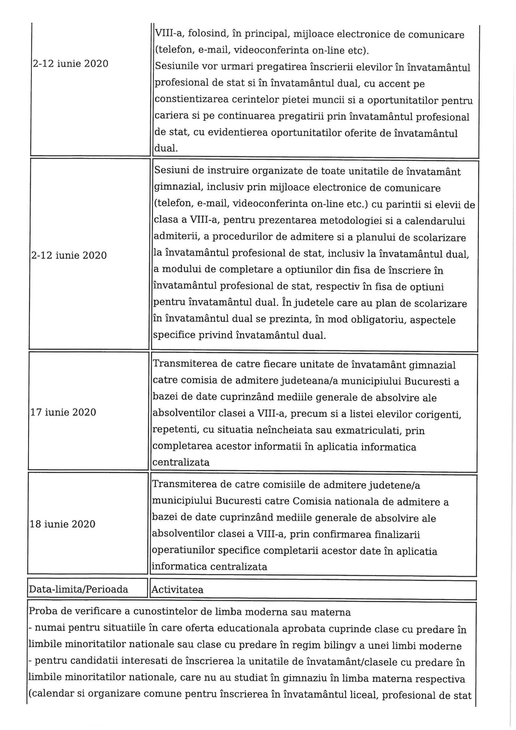 calendar-admitere-scoli-profesionale-25