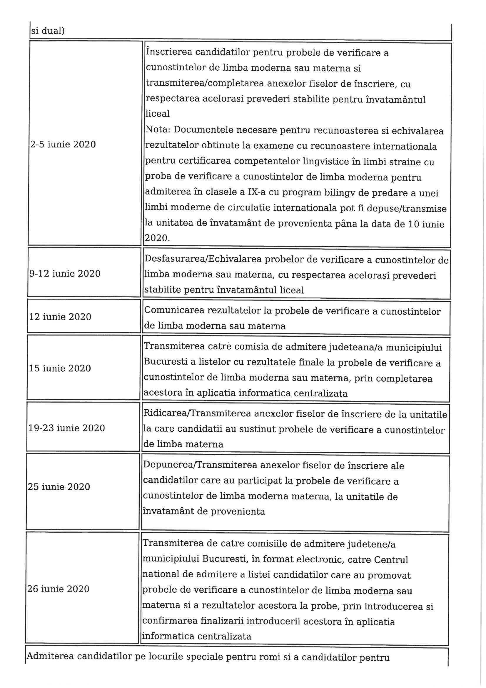 calendar-admitere-scoli-profesionale-26