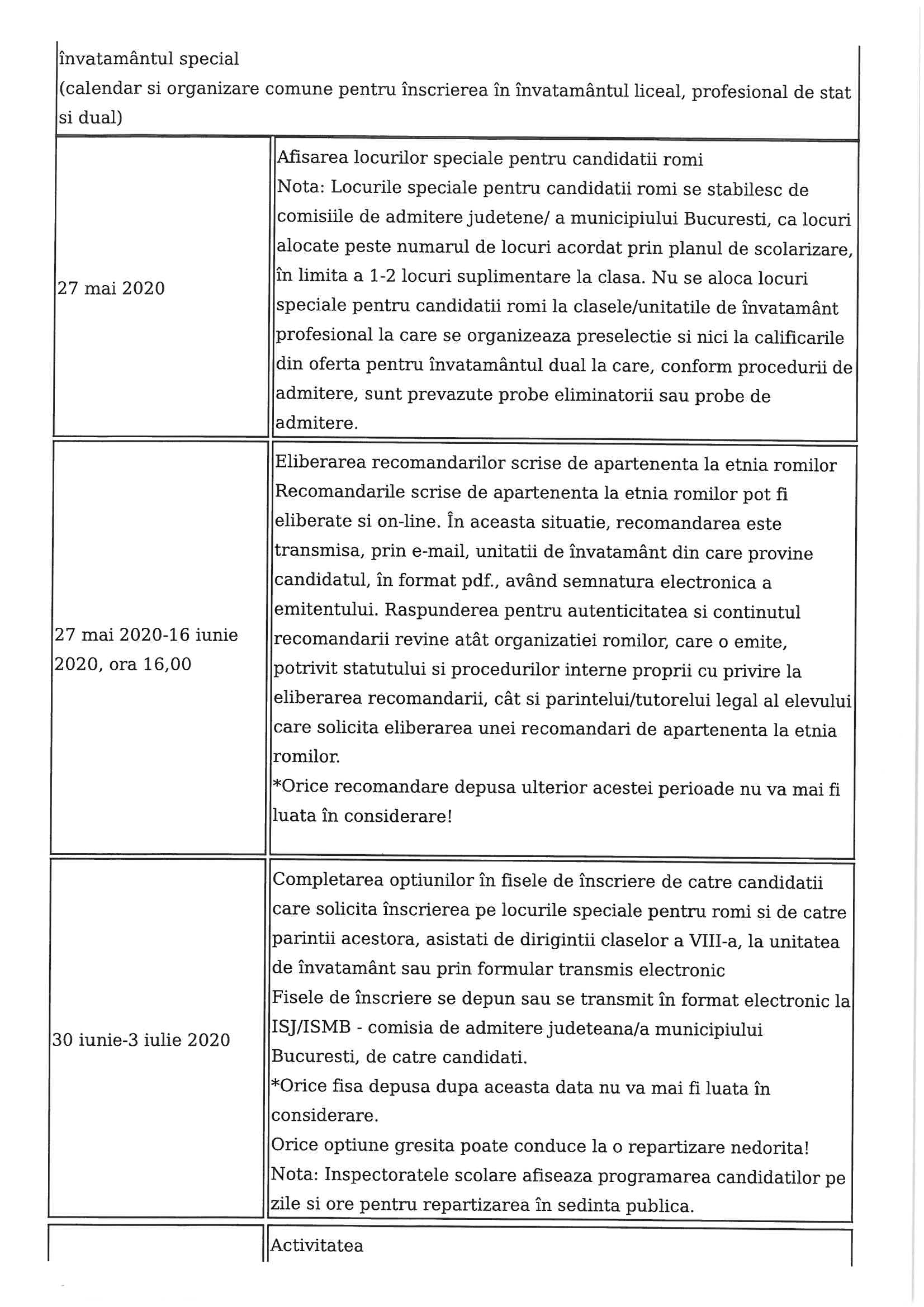 calendar-admitere-scoli-profesionale-27