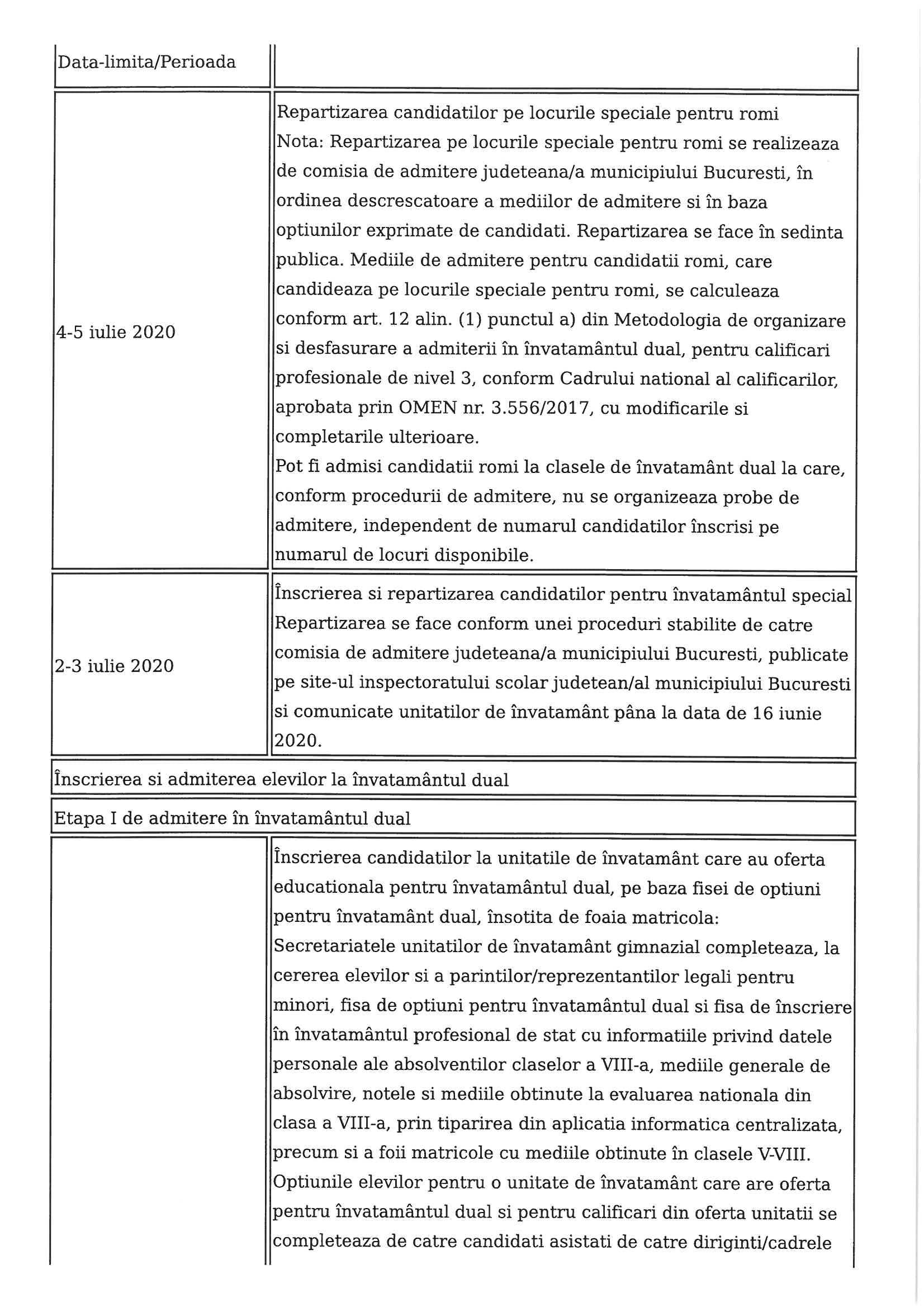 calendar-admitere-scoli-profesionale-28