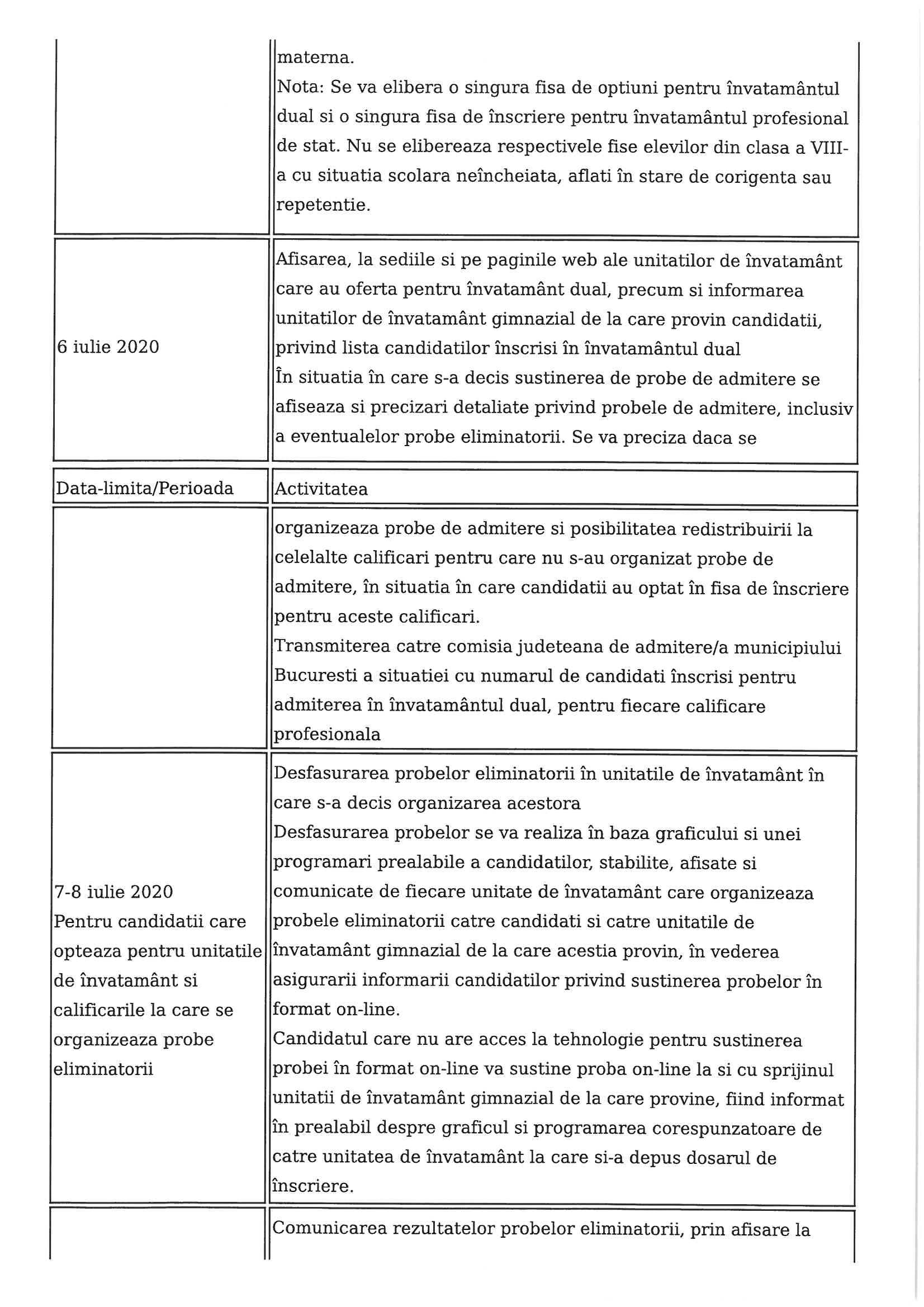 calendar-admitere-scoli-profesionale-30
