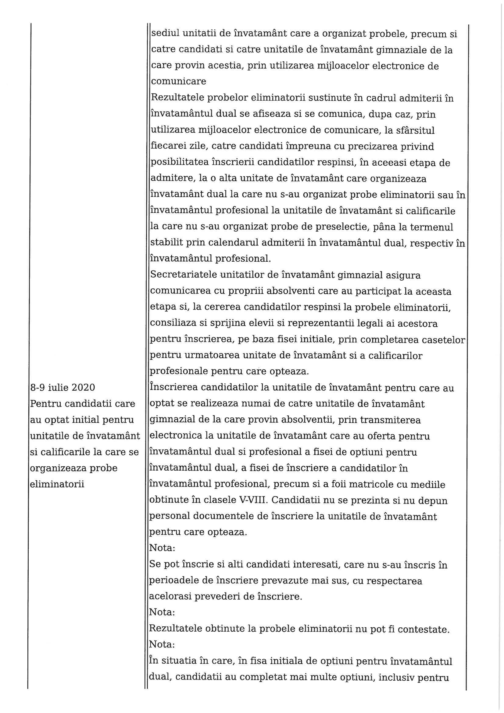 calendar-admitere-scoli-profesionale-31