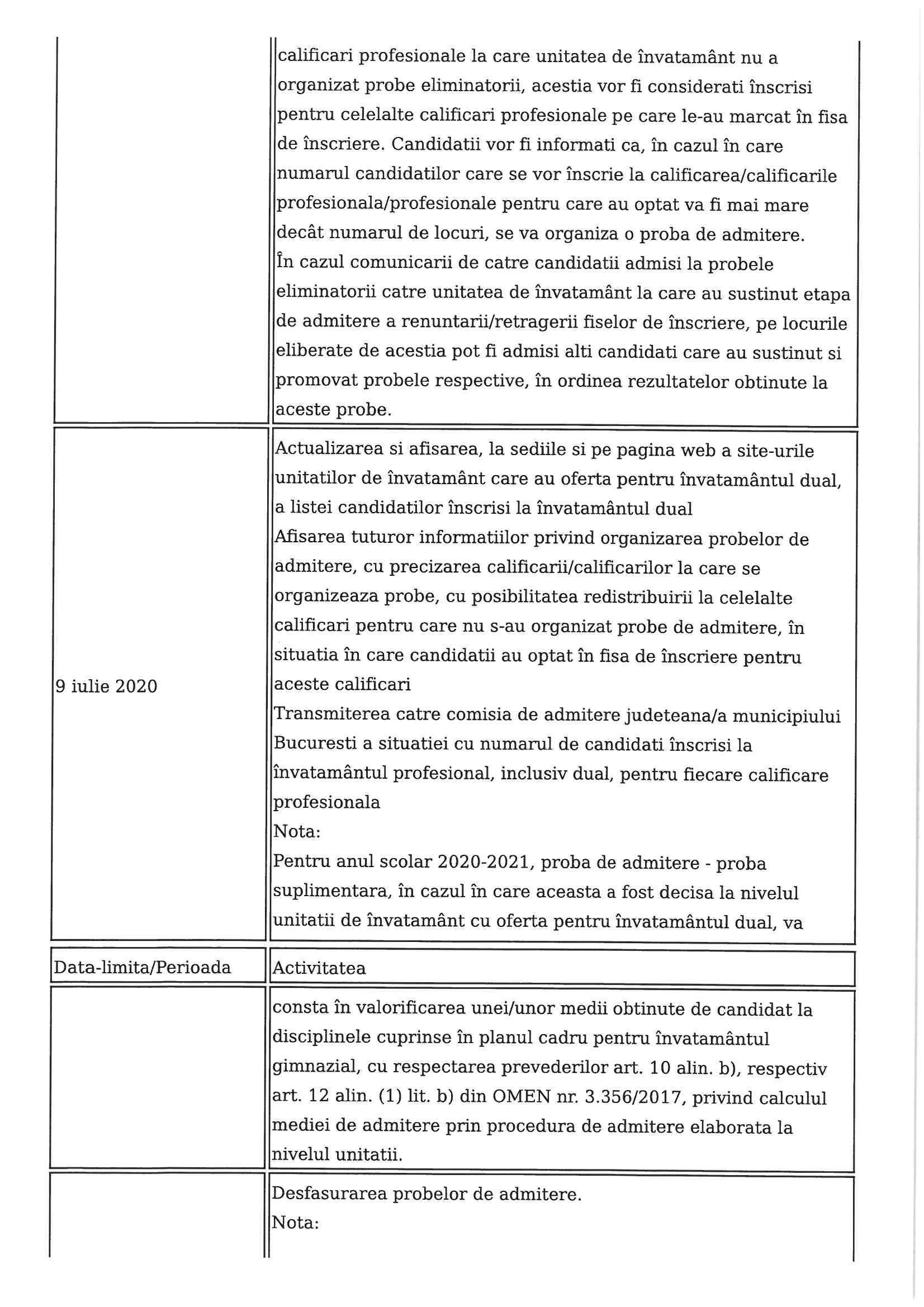 calendar-admitere-scoli-profesionale-32