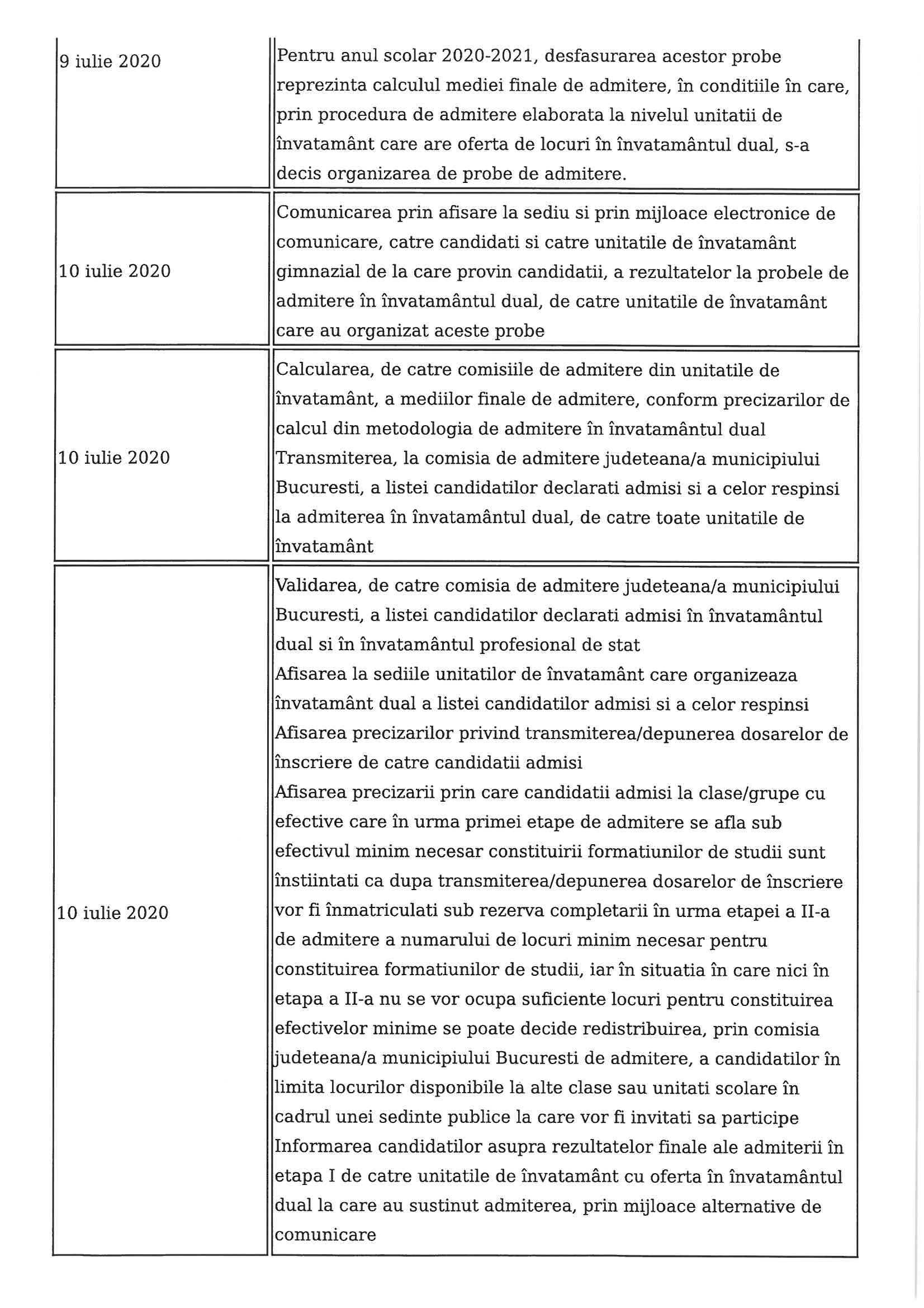calendar-admitere-scoli-profesionale-33