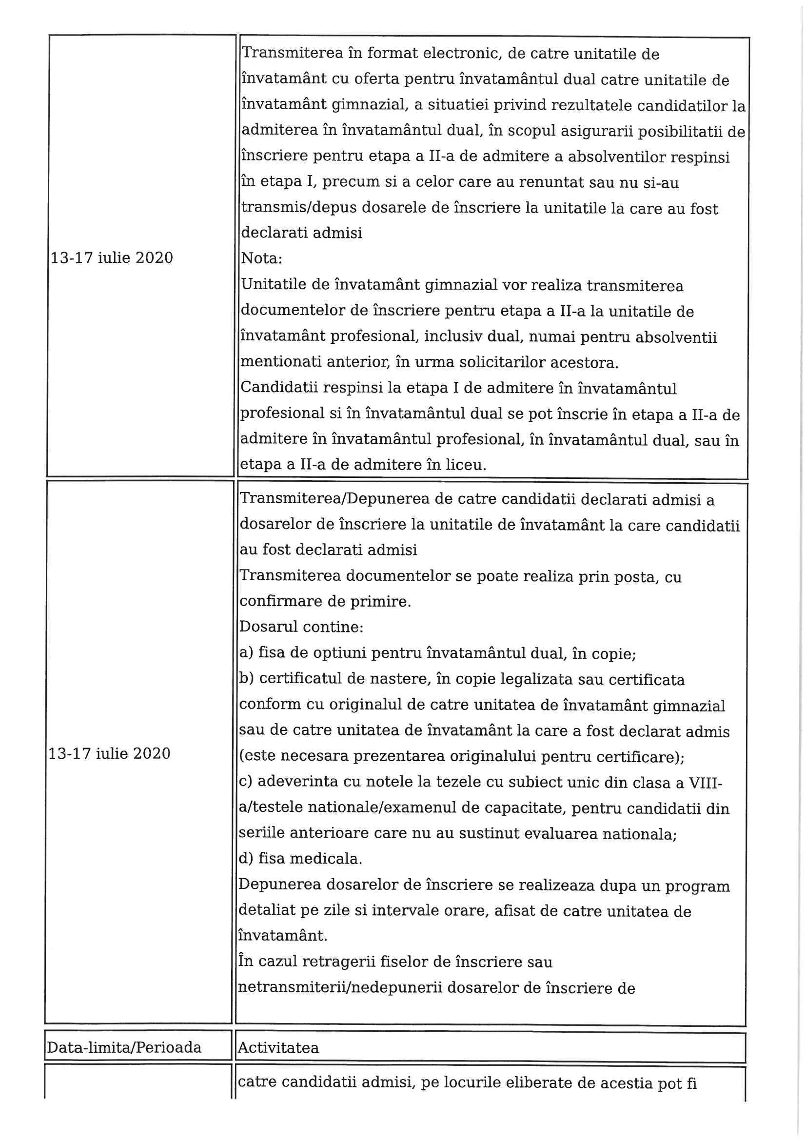 calendar-admitere-scoli-profesionale-34