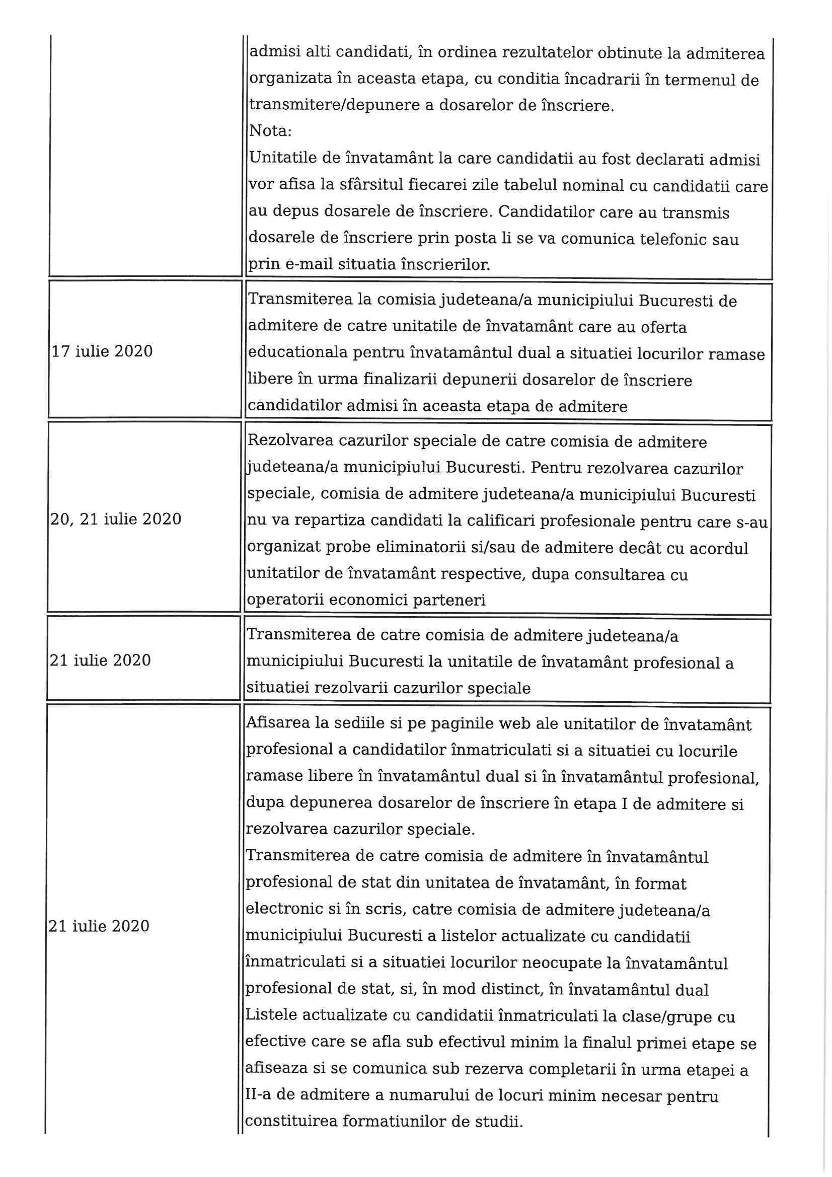 calendar-admitere-scoli-profesionale-35