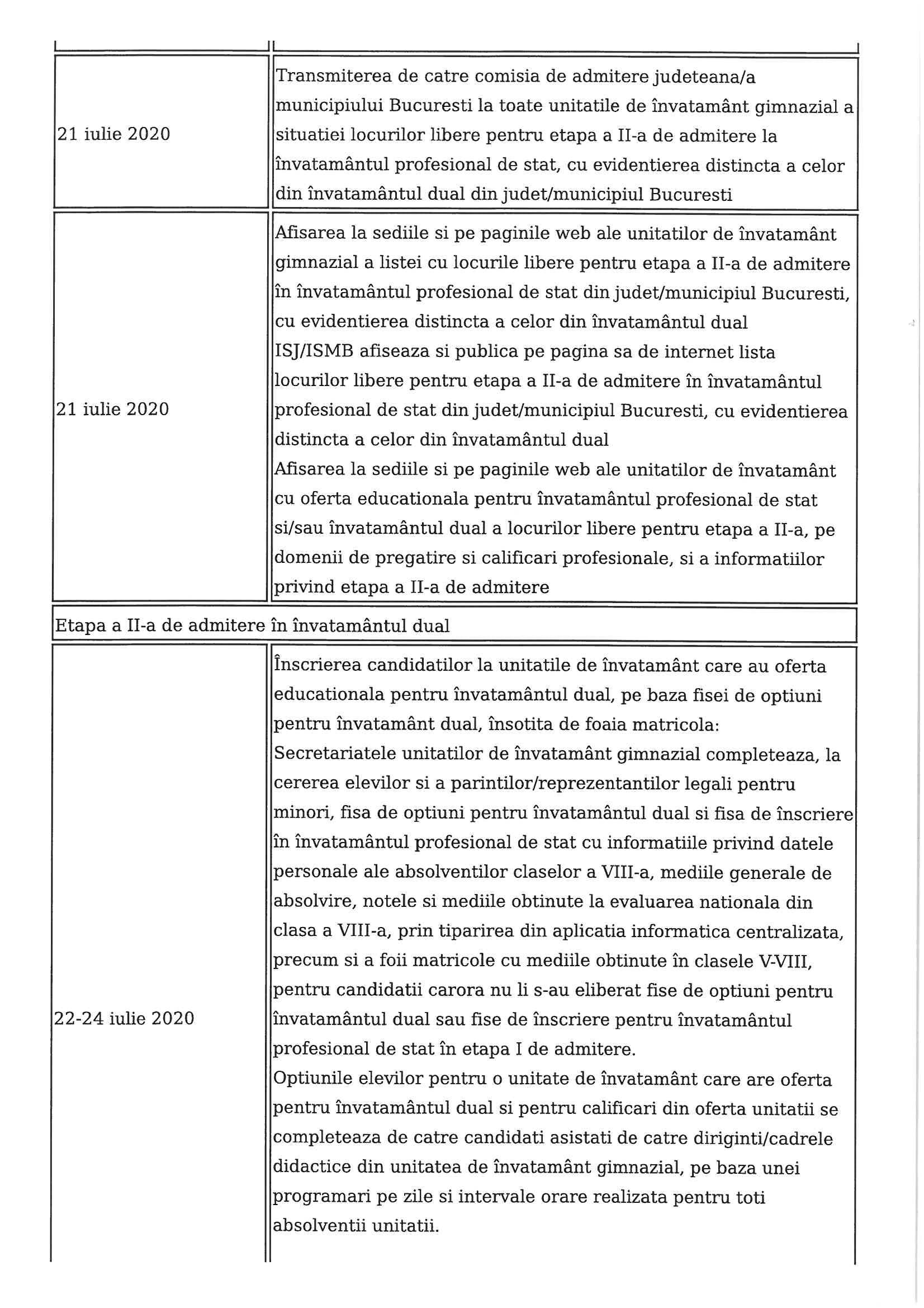 calendar-admitere-scoli-profesionale-36