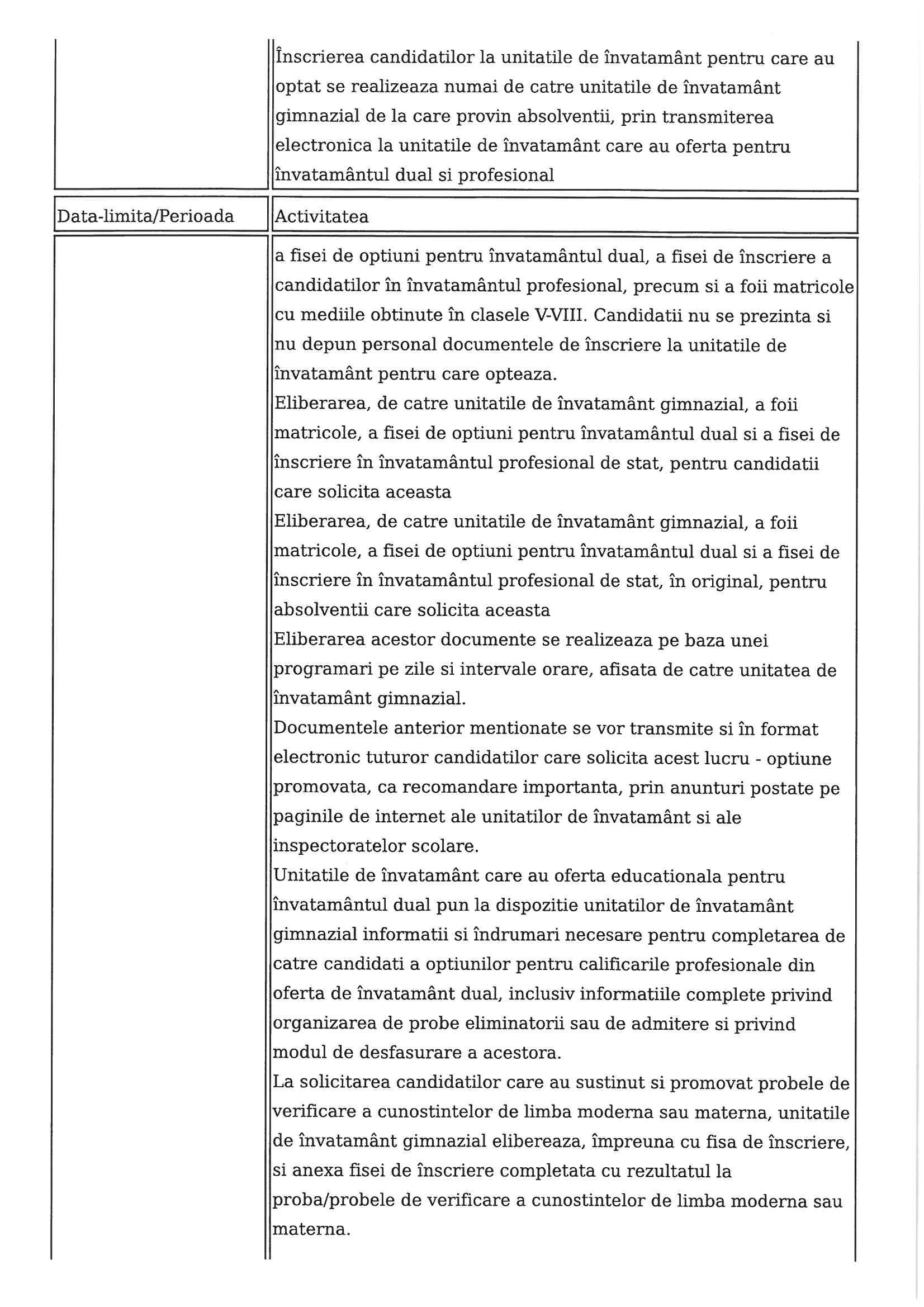 calendar-admitere-scoli-profesionale-37