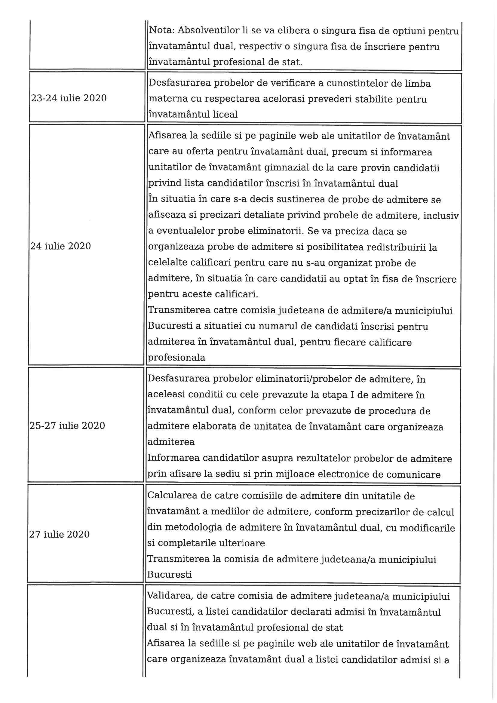 calendar-admitere-scoli-profesionale-38