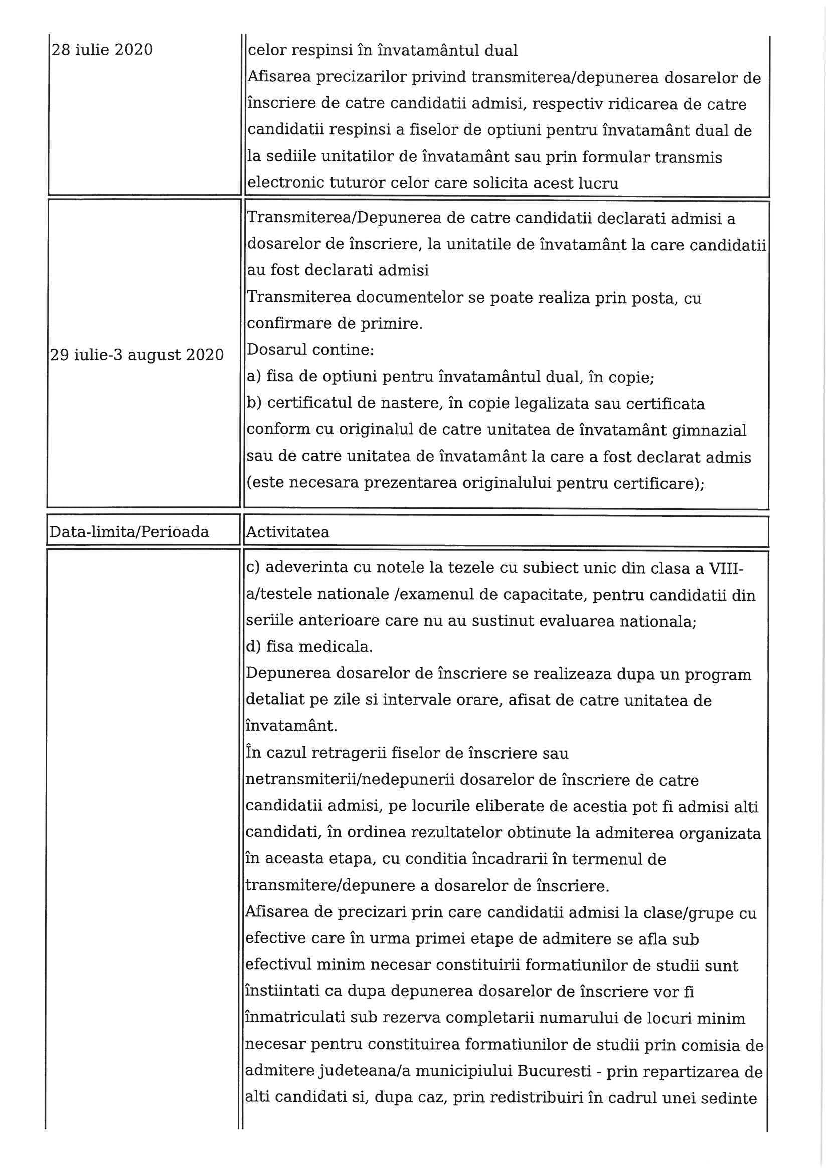 calendar-admitere-scoli-profesionale-39