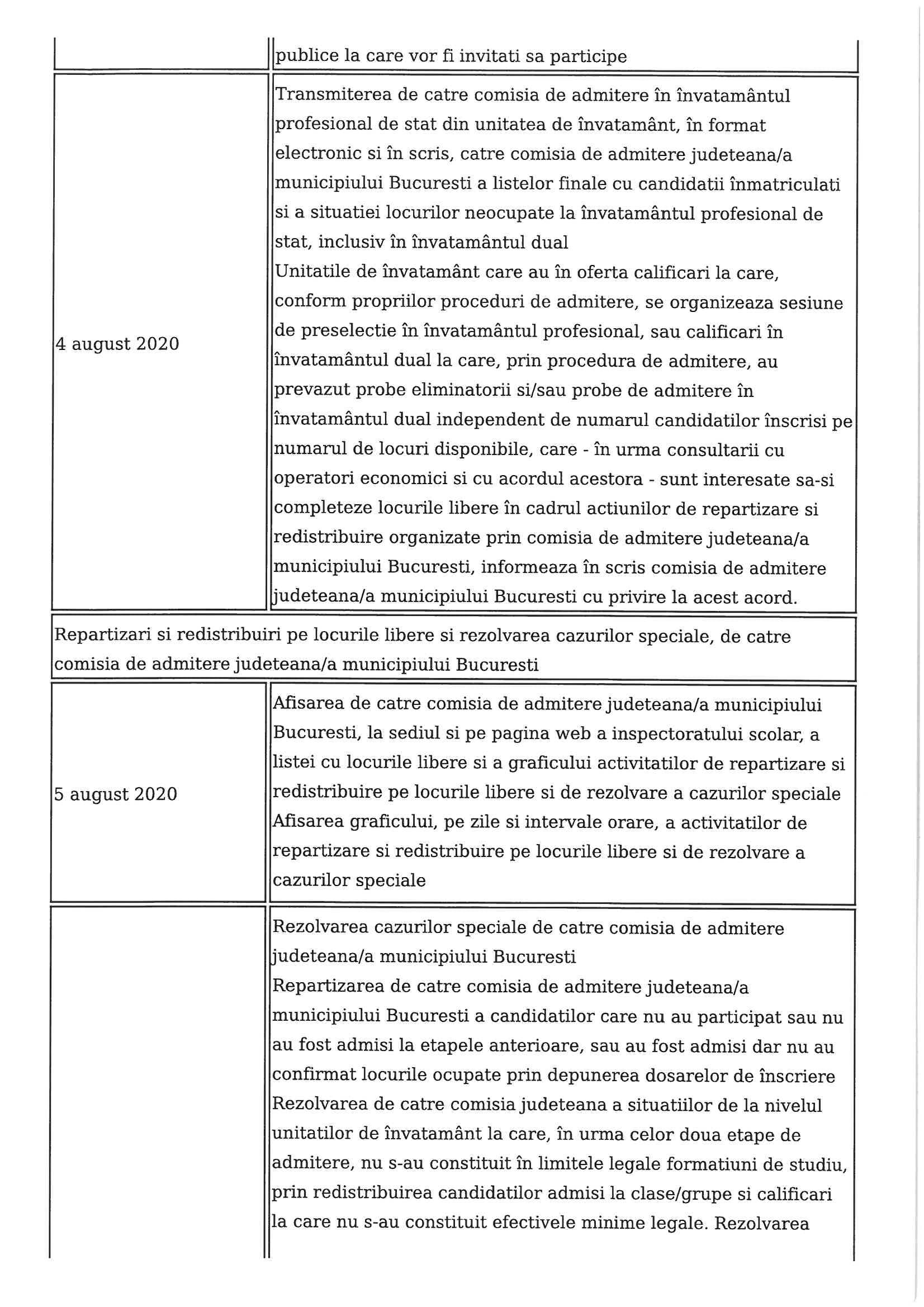 calendar-admitere-scoli-profesionale-40