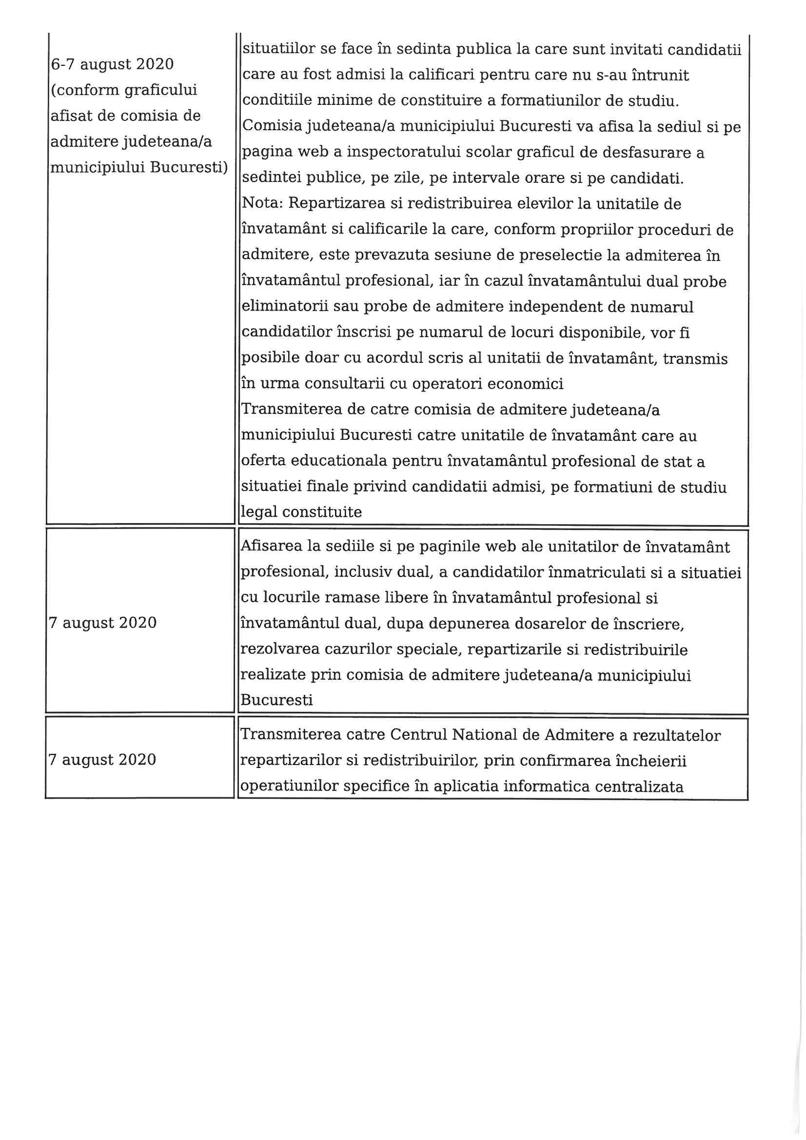 calendar-admitere-scoli-profesionale-41