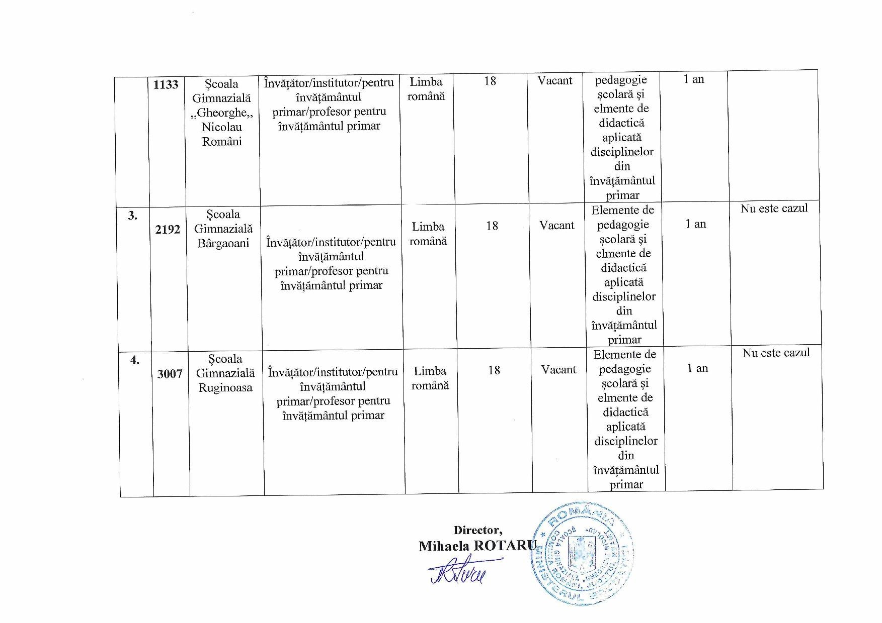 CALENDAR ȘI ANUNȚ CONCURS POSTURI VACANTE-SC. ROMÂNI-page-004