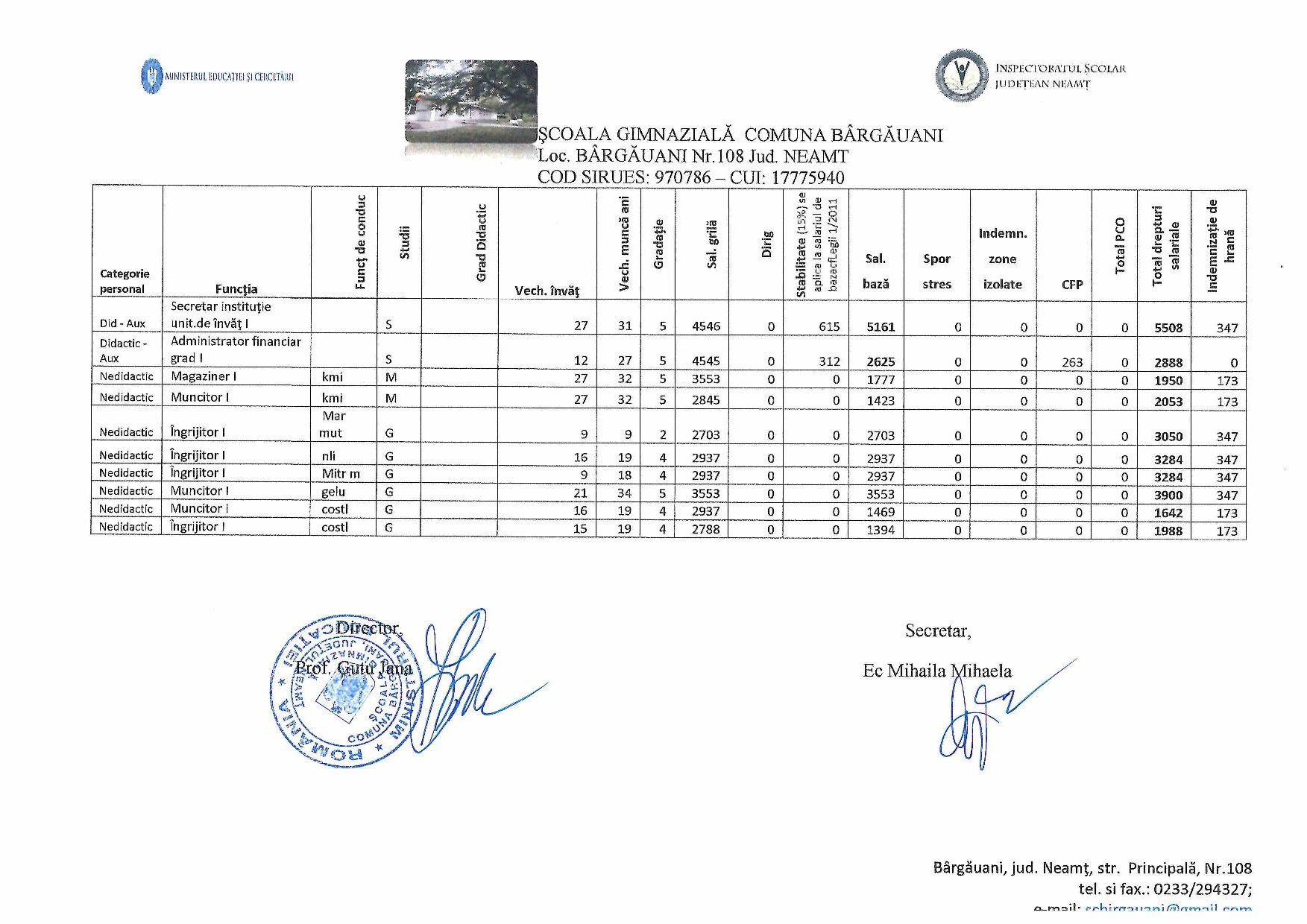 stat fct ScBargauanisept 2021 (1)-page-002